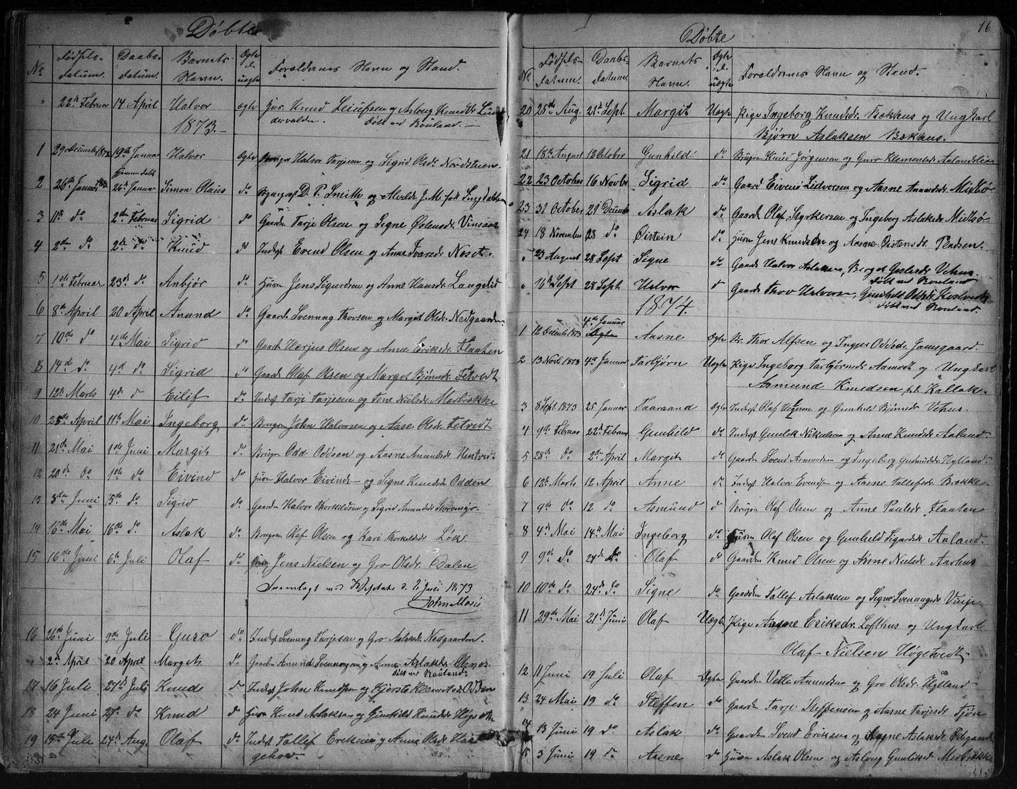 SAKO, Vinje kirkebøker, G/Ga/L0002: Klokkerbok nr. I 2, 1849-1893, s. 16