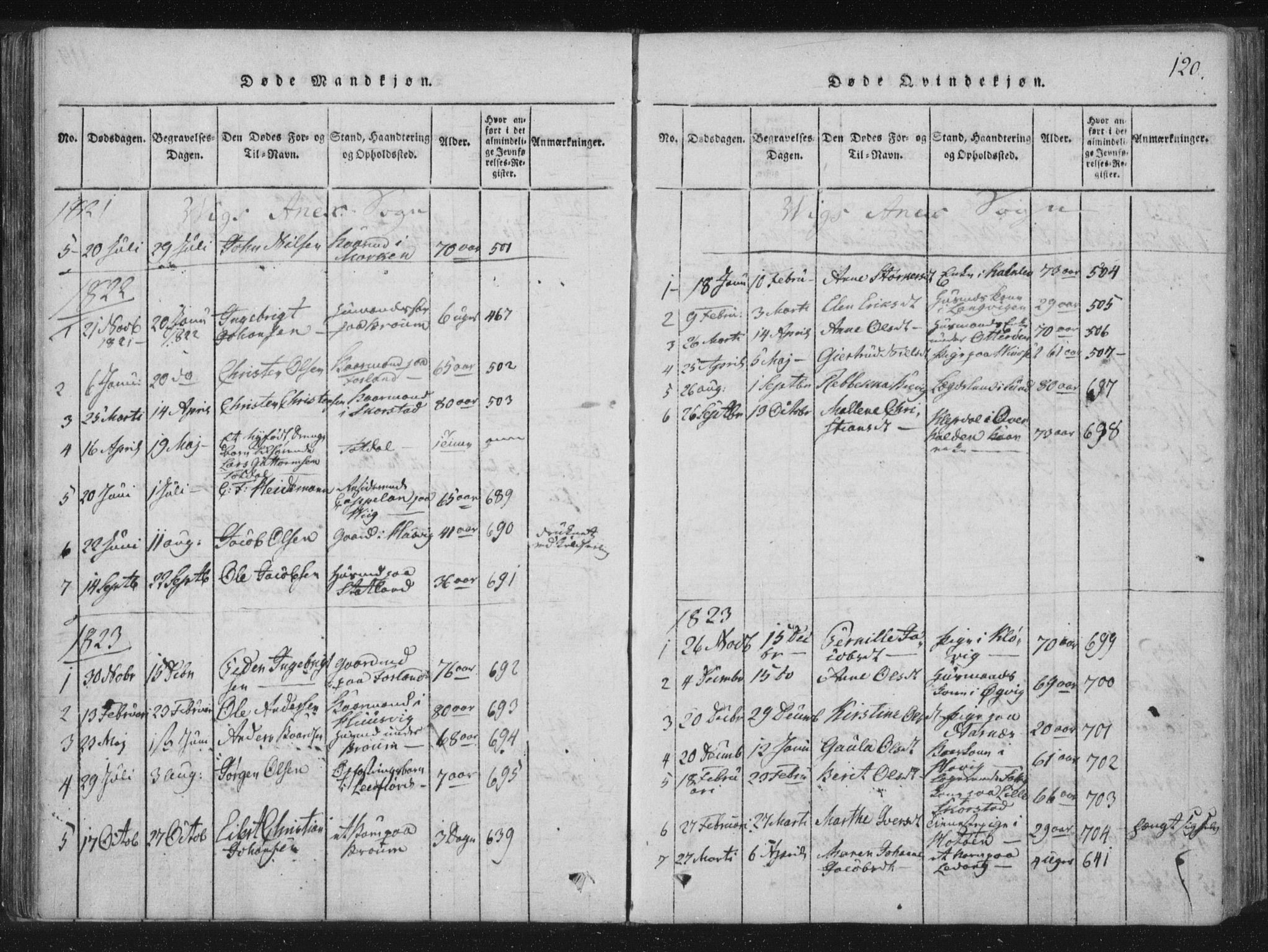 SAT, Ministerialprotokoller, klokkerbøker og fødselsregistre - Nord-Trøndelag, 773/L0609: Ministerialbok nr. 773A03 /2, 1815-1830, s. 120