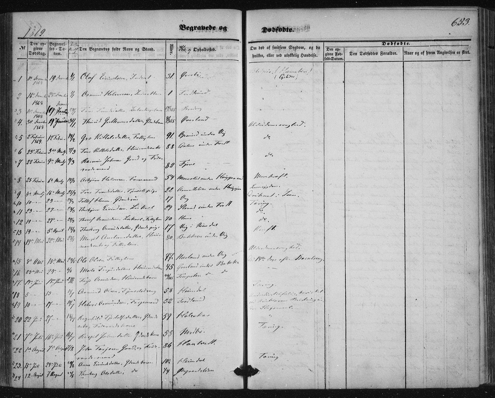 SAKO, Nissedal kirkebøker, F/Fa/L0003: Ministerialbok nr. I 3, 1846-1870, s. 652-653