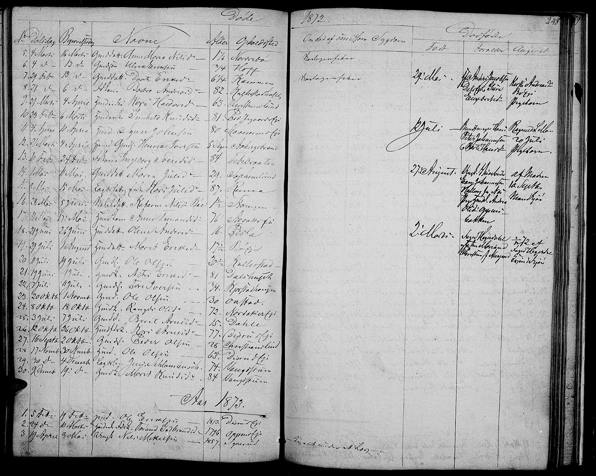 SAH, Nord-Aurdal prestekontor, Klokkerbok nr. 2, 1842-1877, s. 248