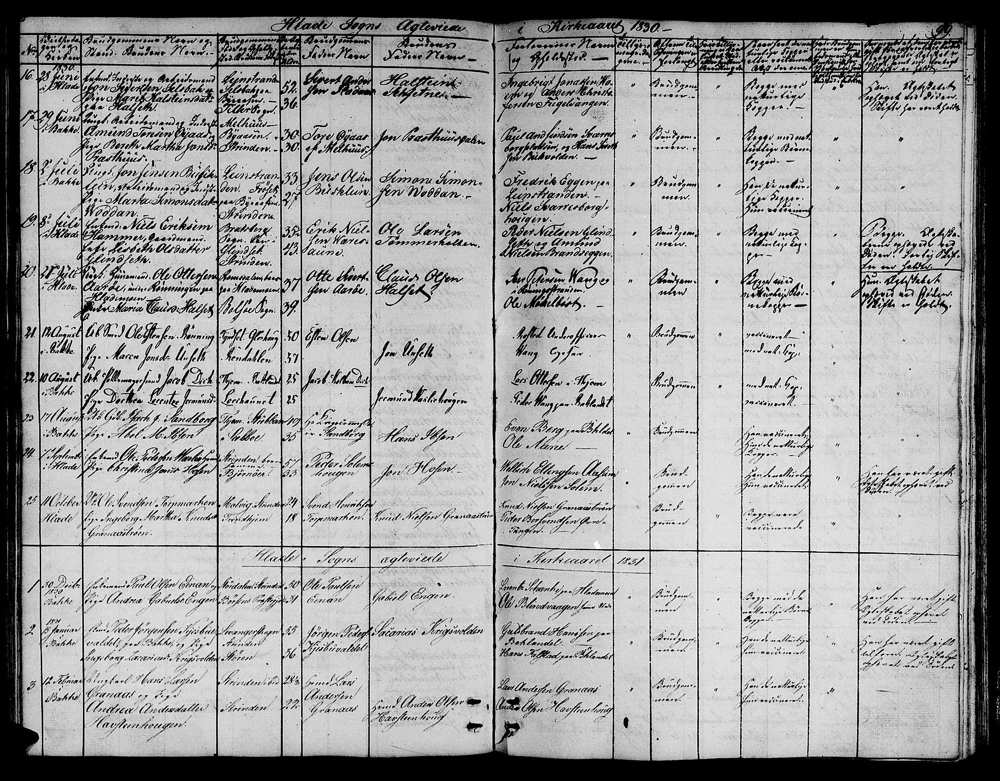 SAT, Ministerialprotokoller, klokkerbøker og fødselsregistre - Sør-Trøndelag, 606/L0308: Klokkerbok nr. 606C04, 1829-1840, s. 99