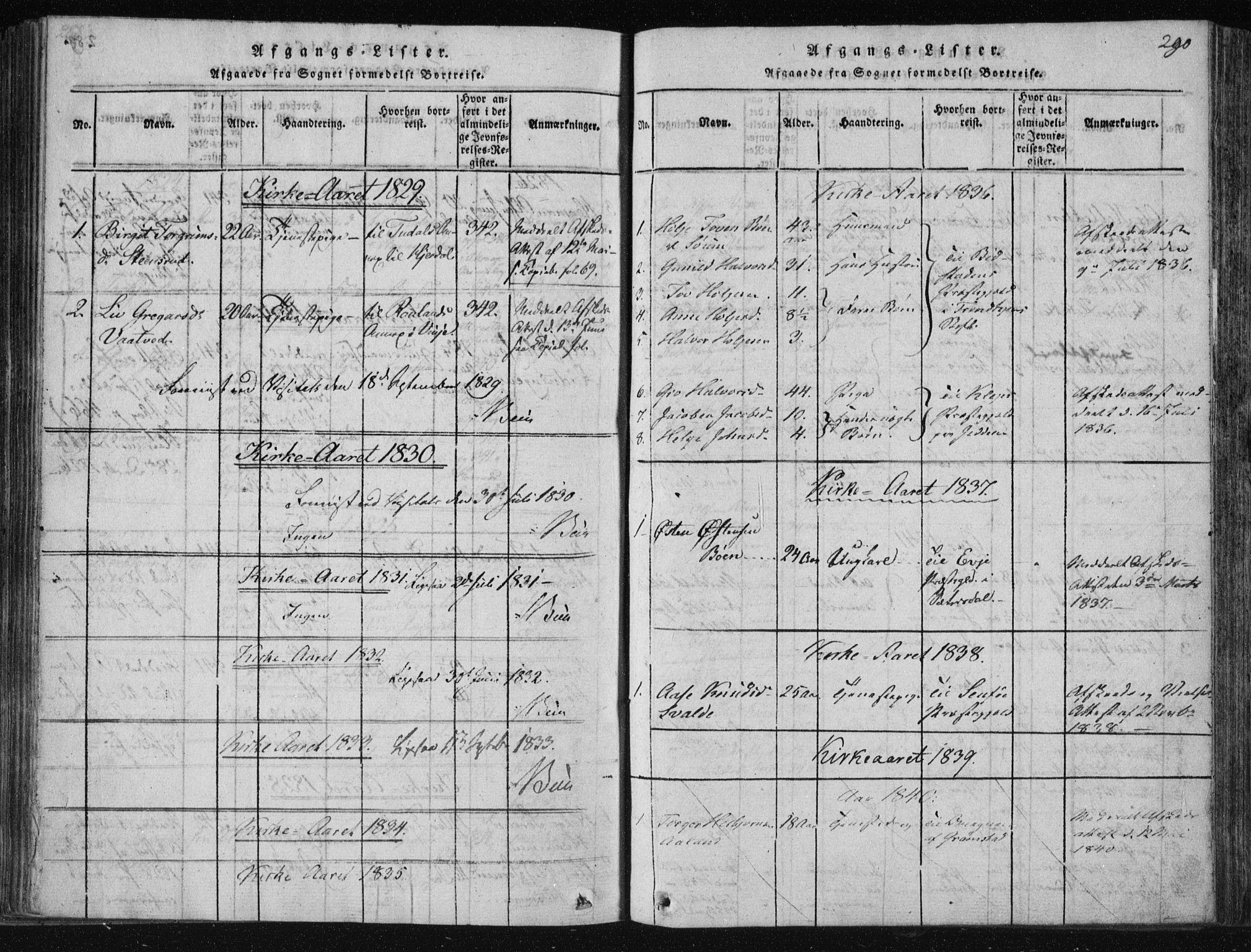 SAKO, Tinn kirkebøker, F/Fc/L0001: Ministerialbok nr. III 1, 1815-1843, s. 290