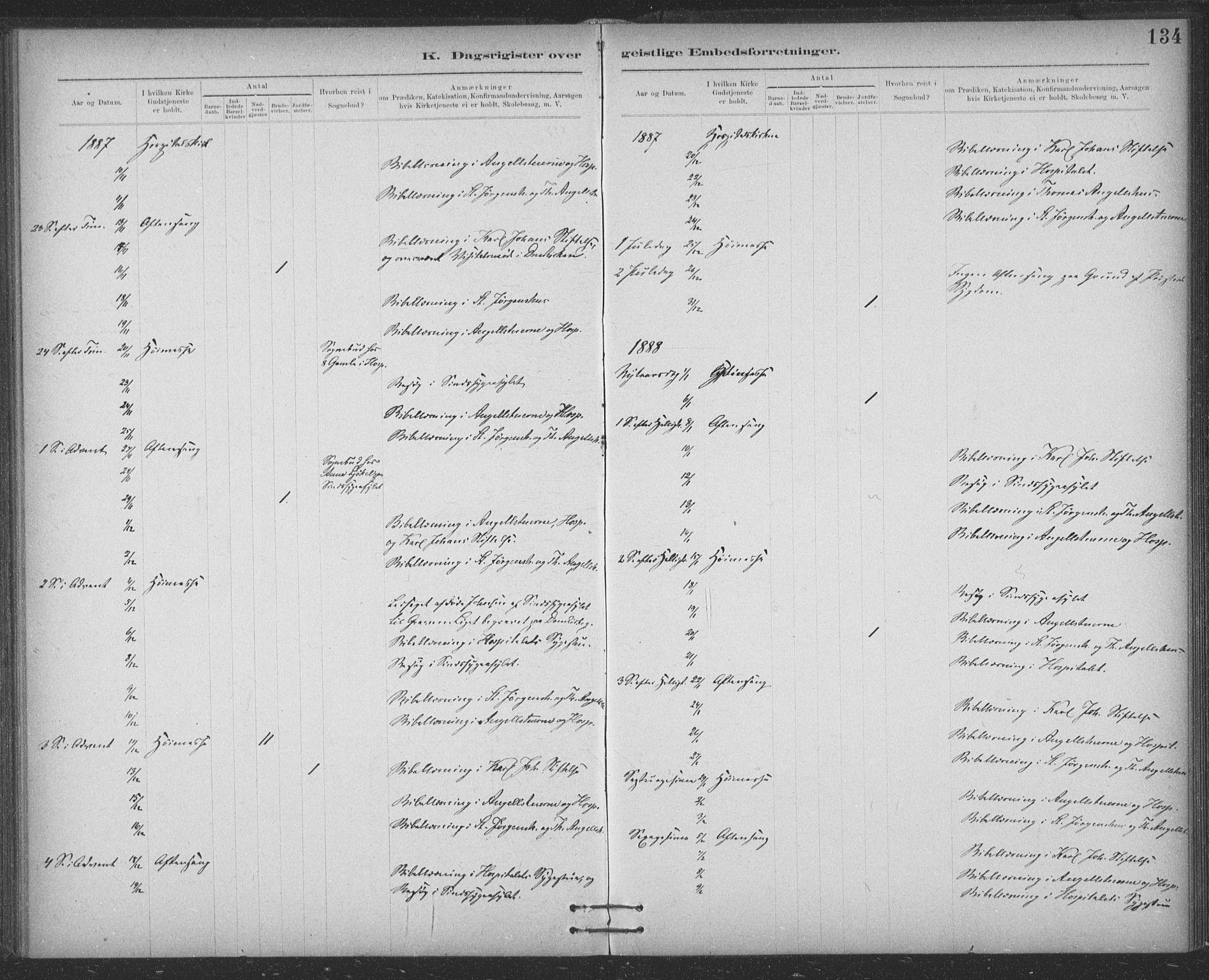 SAT, Ministerialprotokoller, klokkerbøker og fødselsregistre - Sør-Trøndelag, 623/L0470: Ministerialbok nr. 623A04, 1884-1938, s. 134