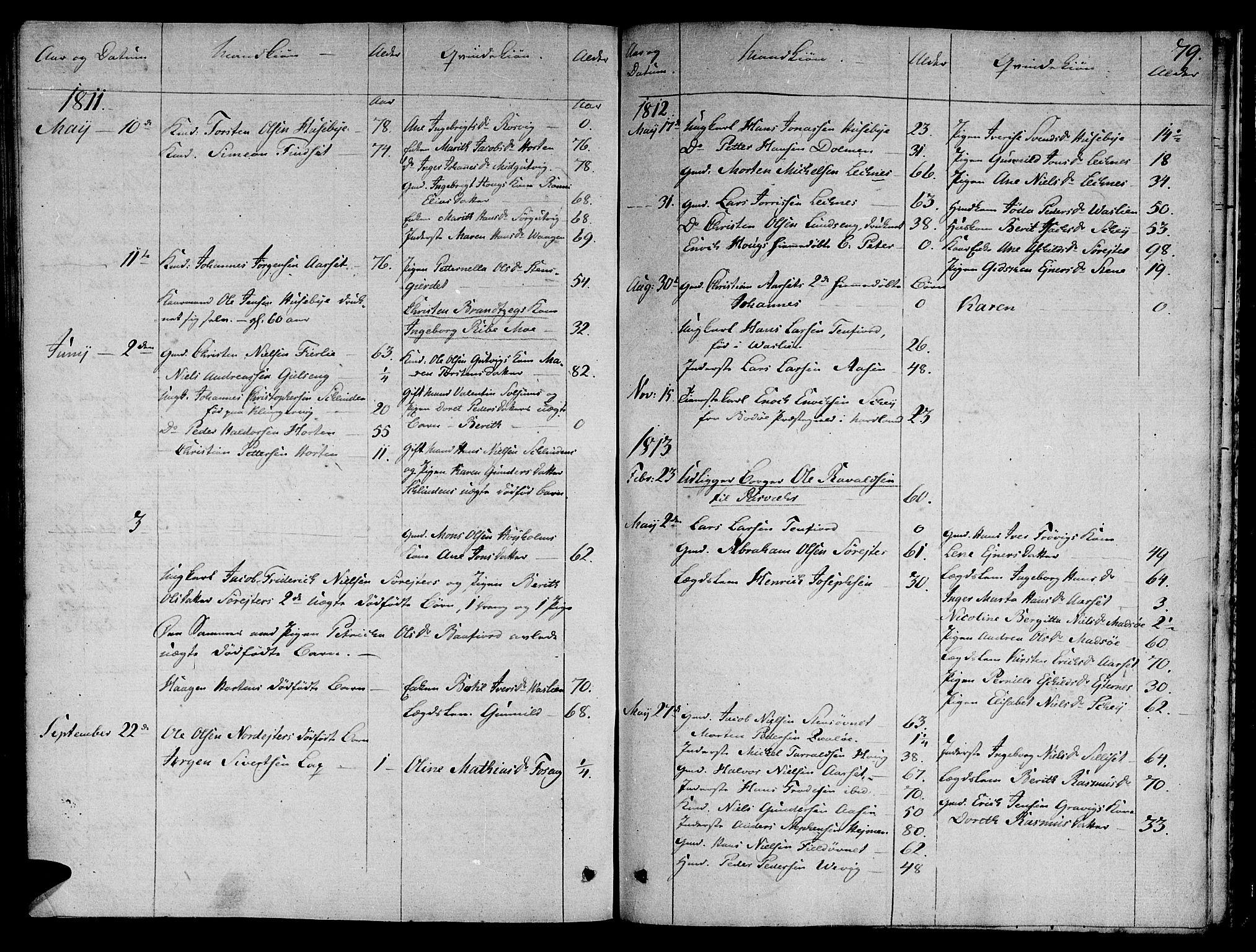 SAT, Ministerialprotokoller, klokkerbøker og fødselsregistre - Nord-Trøndelag, 780/L0633: Ministerialbok nr. 780A02 /2, 1806-1814, s. 79