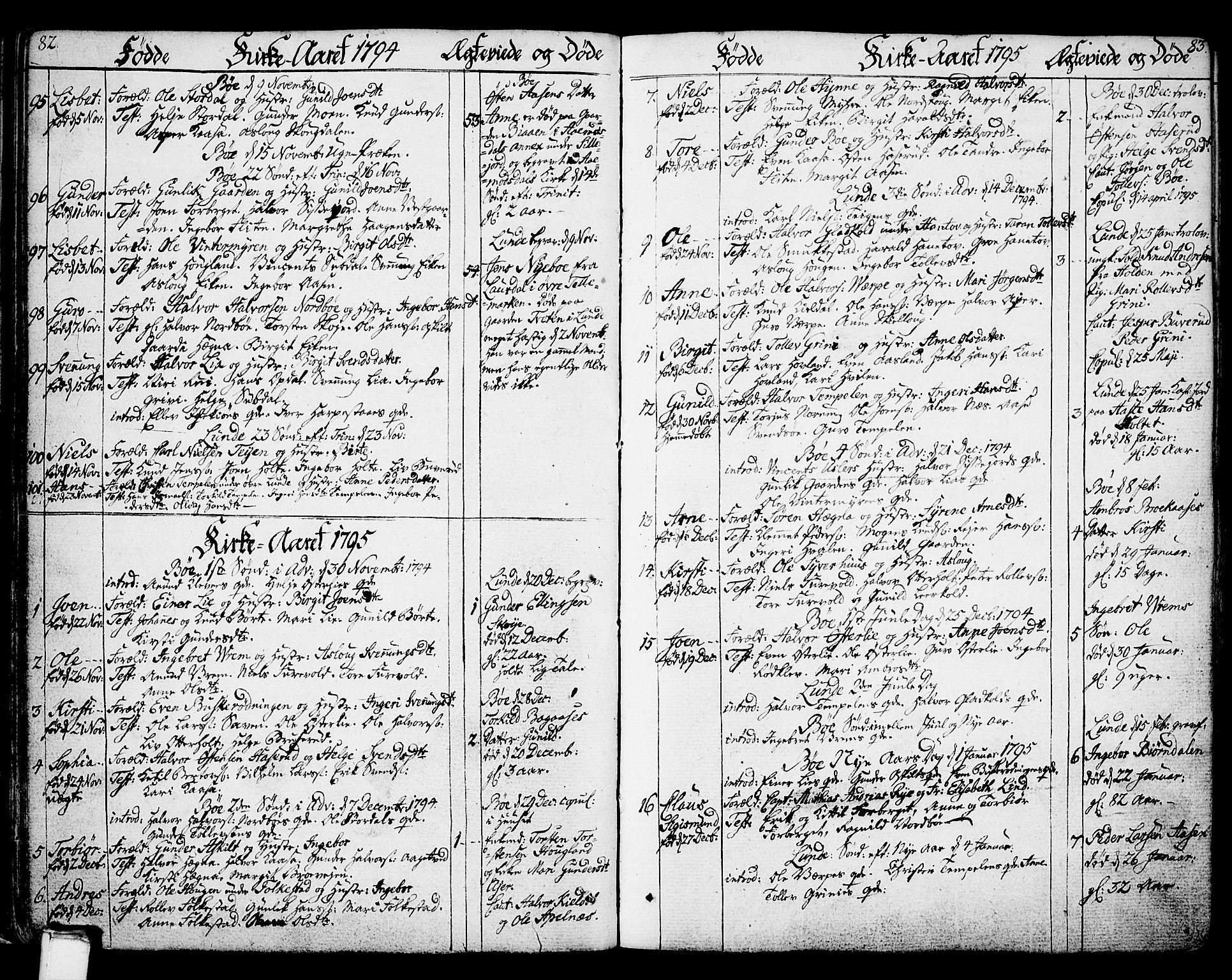 SAKO, Bø kirkebøker, F/Fa/L0005: Ministerialbok nr. 5, 1785-1815, s. 82-83