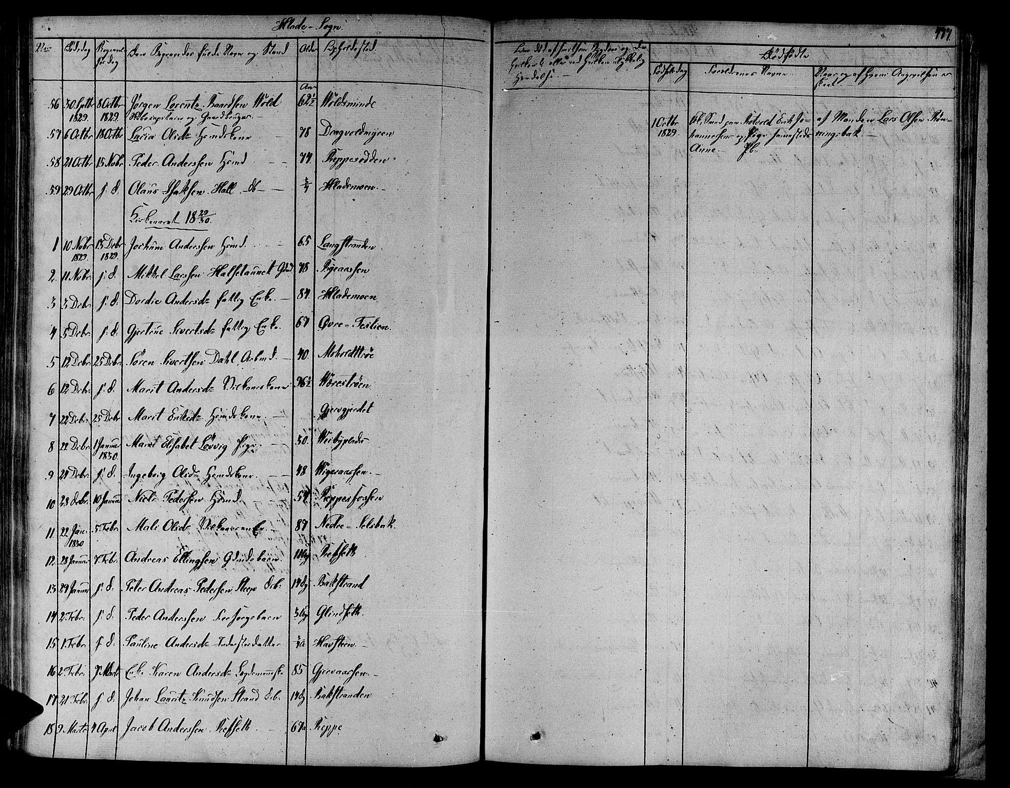 SAT, Ministerialprotokoller, klokkerbøker og fødselsregistre - Sør-Trøndelag, 606/L0286: Ministerialbok nr. 606A04 /1, 1823-1840, s. 477