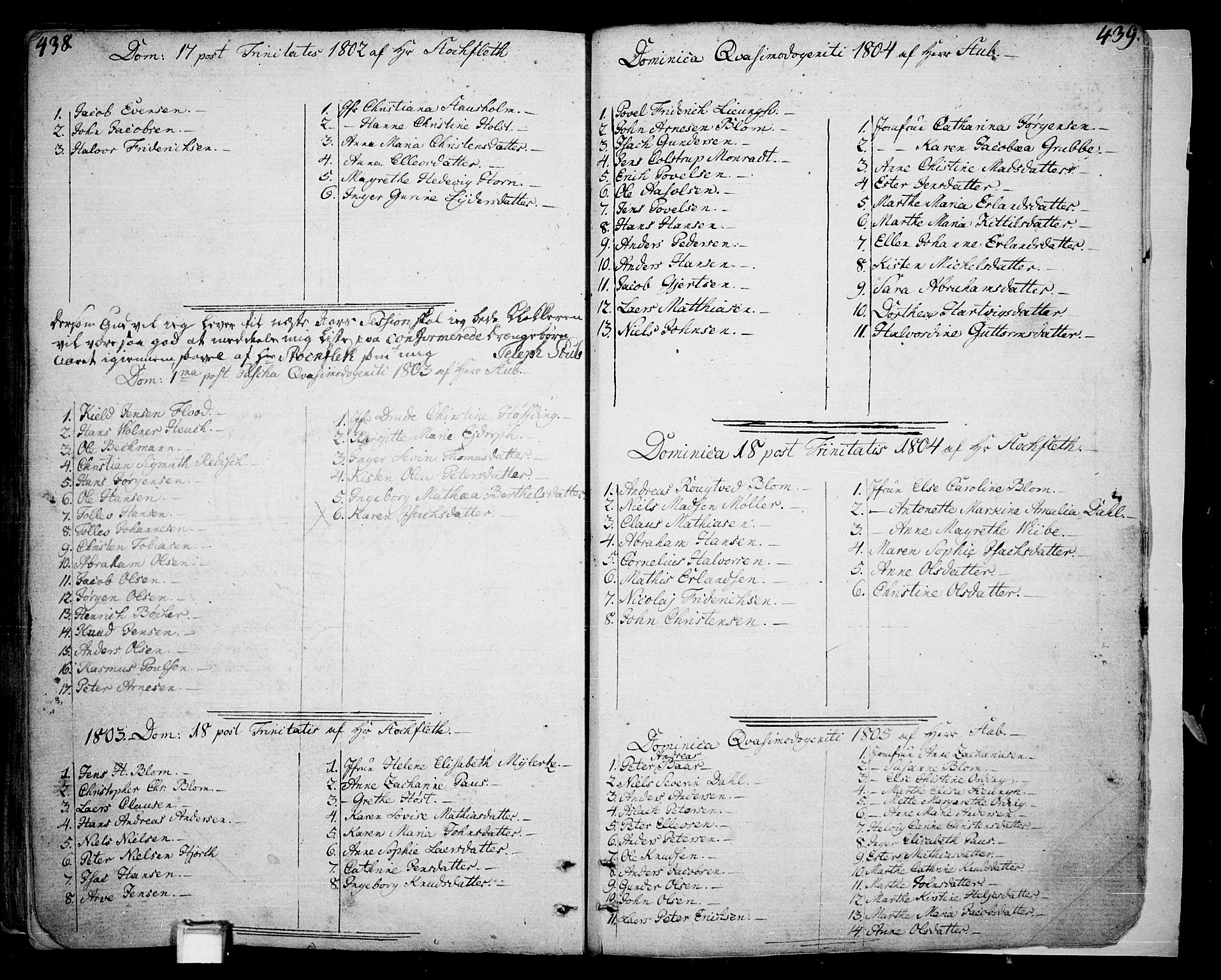 SAKO, Skien kirkebøker, F/Fa/L0004: Ministerialbok nr. 4, 1792-1814, s. 438-439