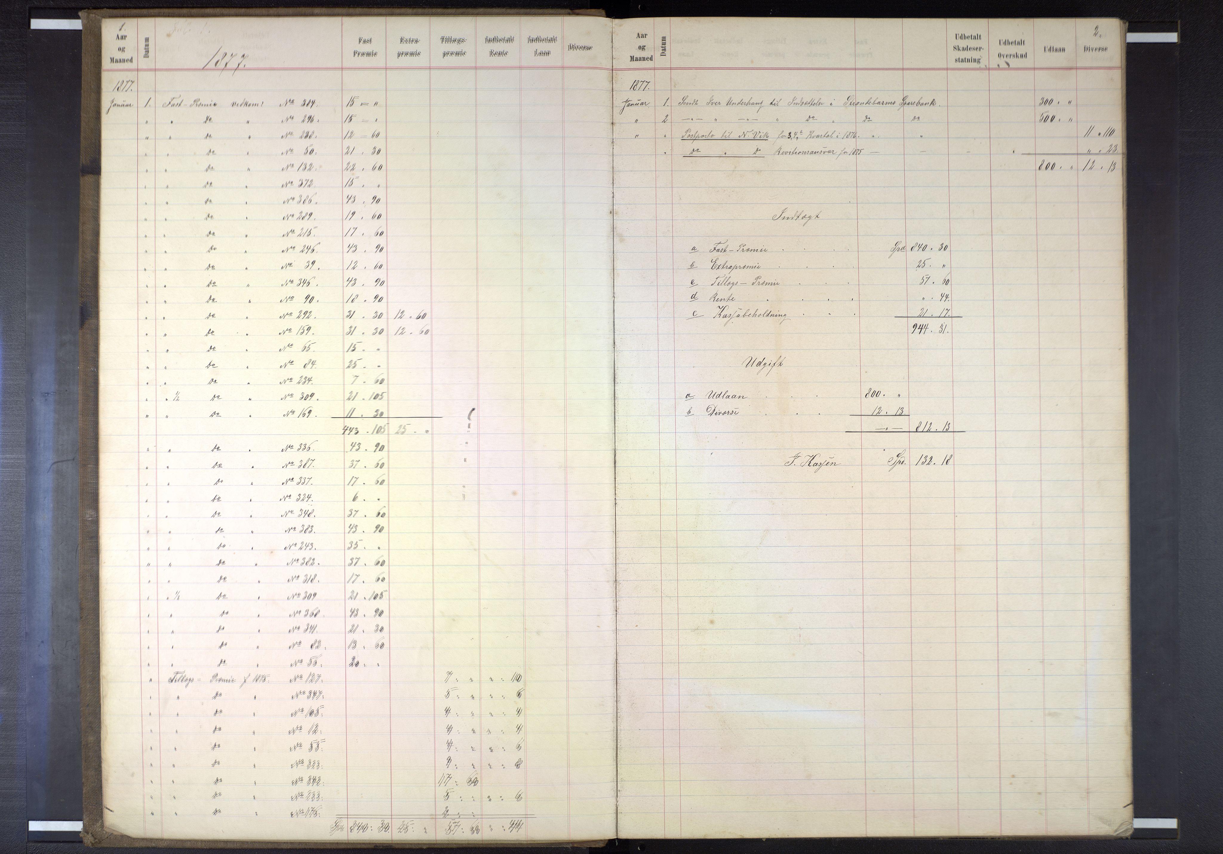 SAB, Jondal Skipsassuranseforening, E/L0023: Kassadagbok, hjelpekasse med restanser, 1877-1917