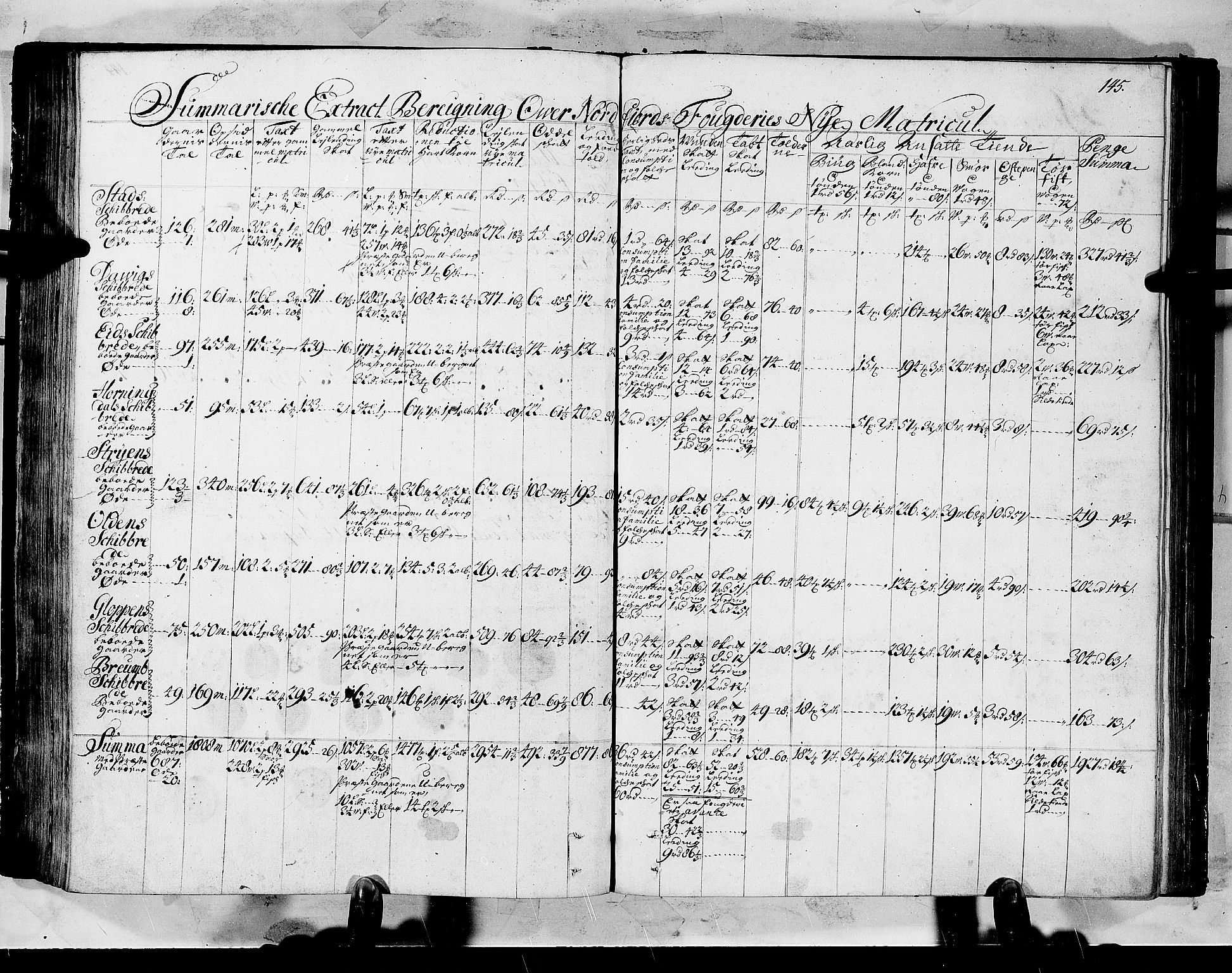 RA, Rentekammeret inntil 1814, Realistisk ordnet avdeling, N/Nb/Nbf/L0147: Sunnfjord og Nordfjord matrikkelprotokoll, 1723, s. 144b-145a