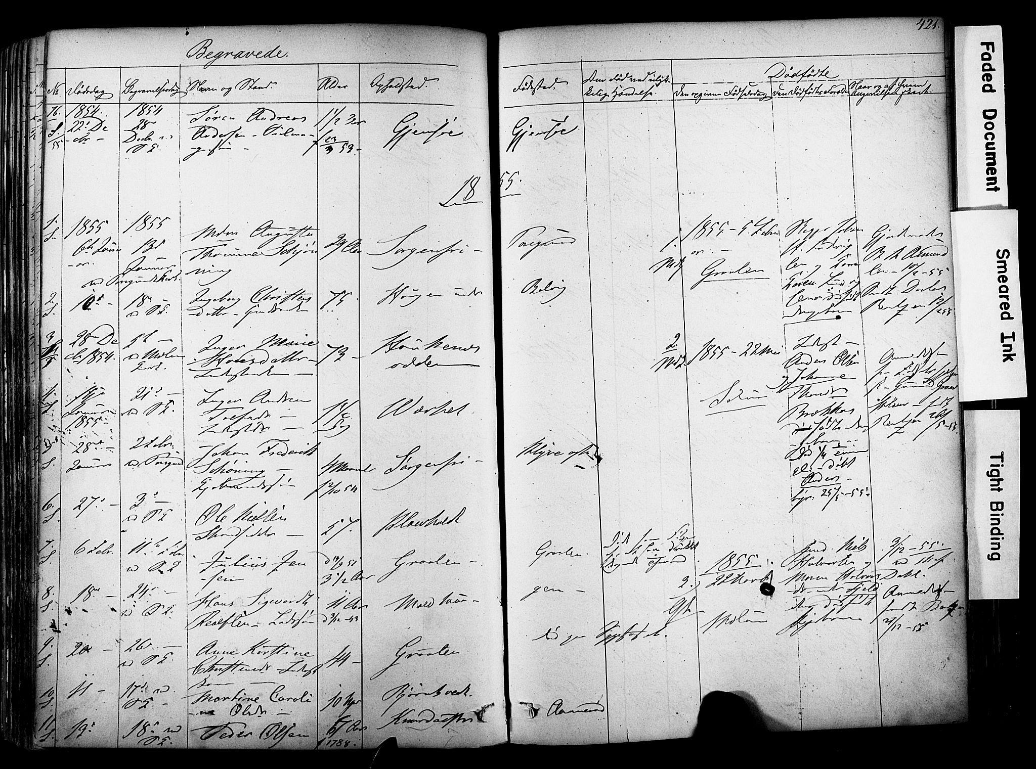 SAKO, Solum kirkebøker, F/Fa/L0006: Ministerialbok nr. I 6, 1844-1855, s. 421