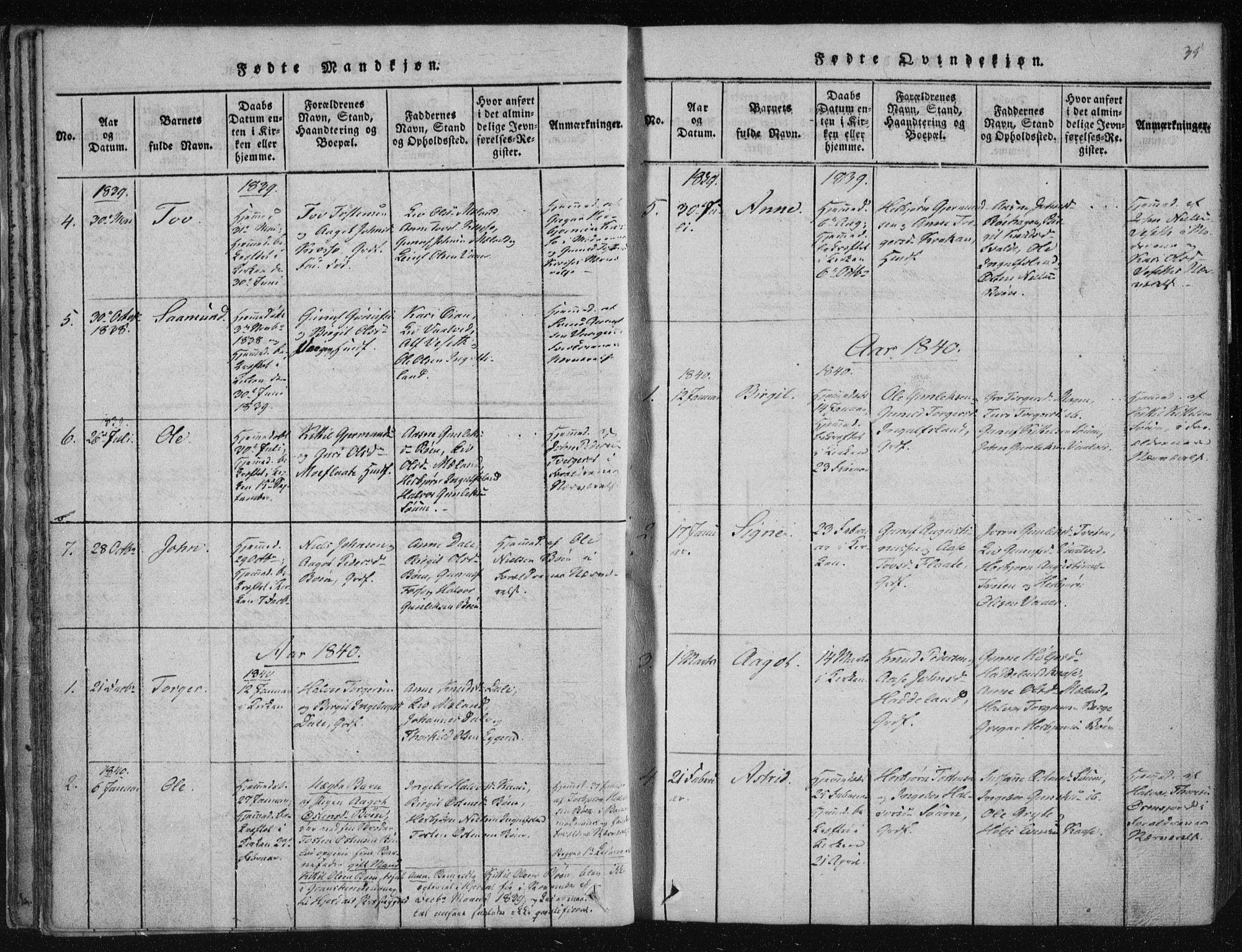 SAKO, Tinn kirkebøker, F/Fc/L0001: Ministerialbok nr. III 1, 1815-1843, s. 35