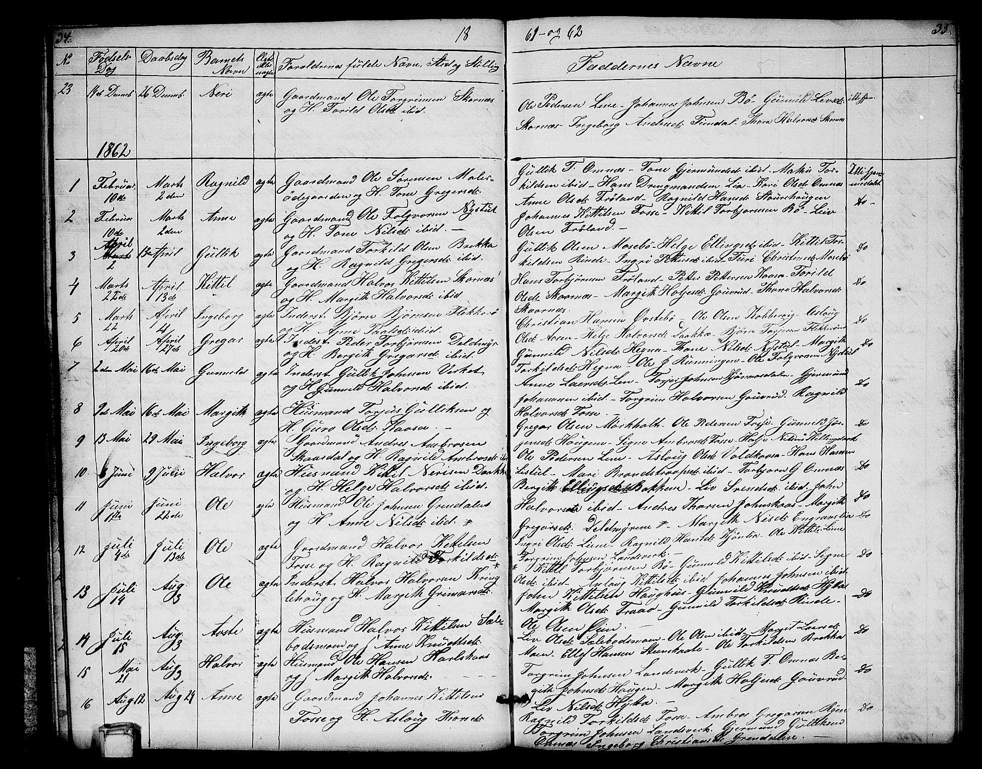 SAKO, Hjartdal kirkebøker, G/Gb/L0002: Klokkerbok nr. II 2, 1854-1884, s. 34-35