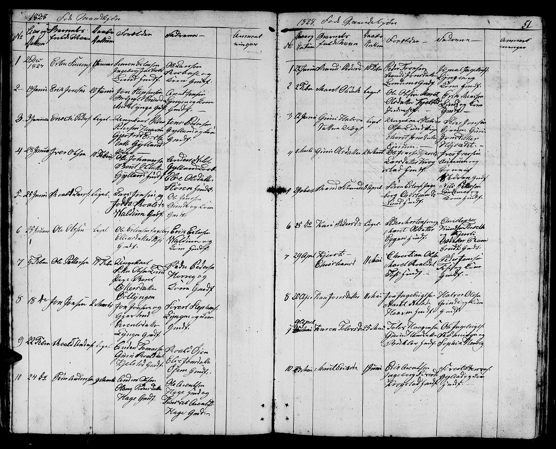 SAT, Ministerialprotokoller, klokkerbøker og fødselsregistre - Sør-Trøndelag, 692/L1108: Klokkerbok nr. 692C03, 1816-1833, s. 51