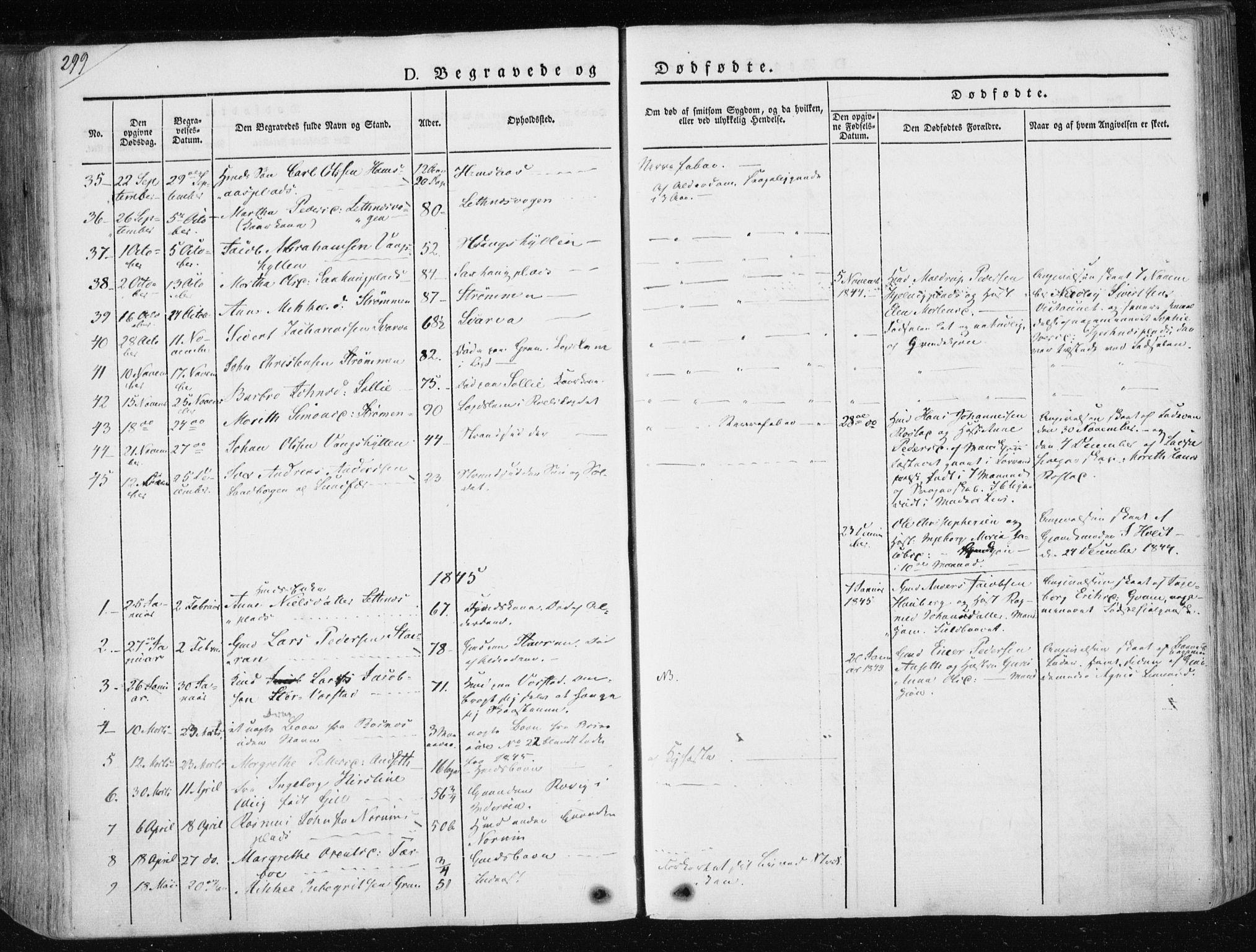 SAT, Ministerialprotokoller, klokkerbøker og fødselsregistre - Nord-Trøndelag, 730/L0280: Ministerialbok nr. 730A07 /1, 1840-1854, s. 299