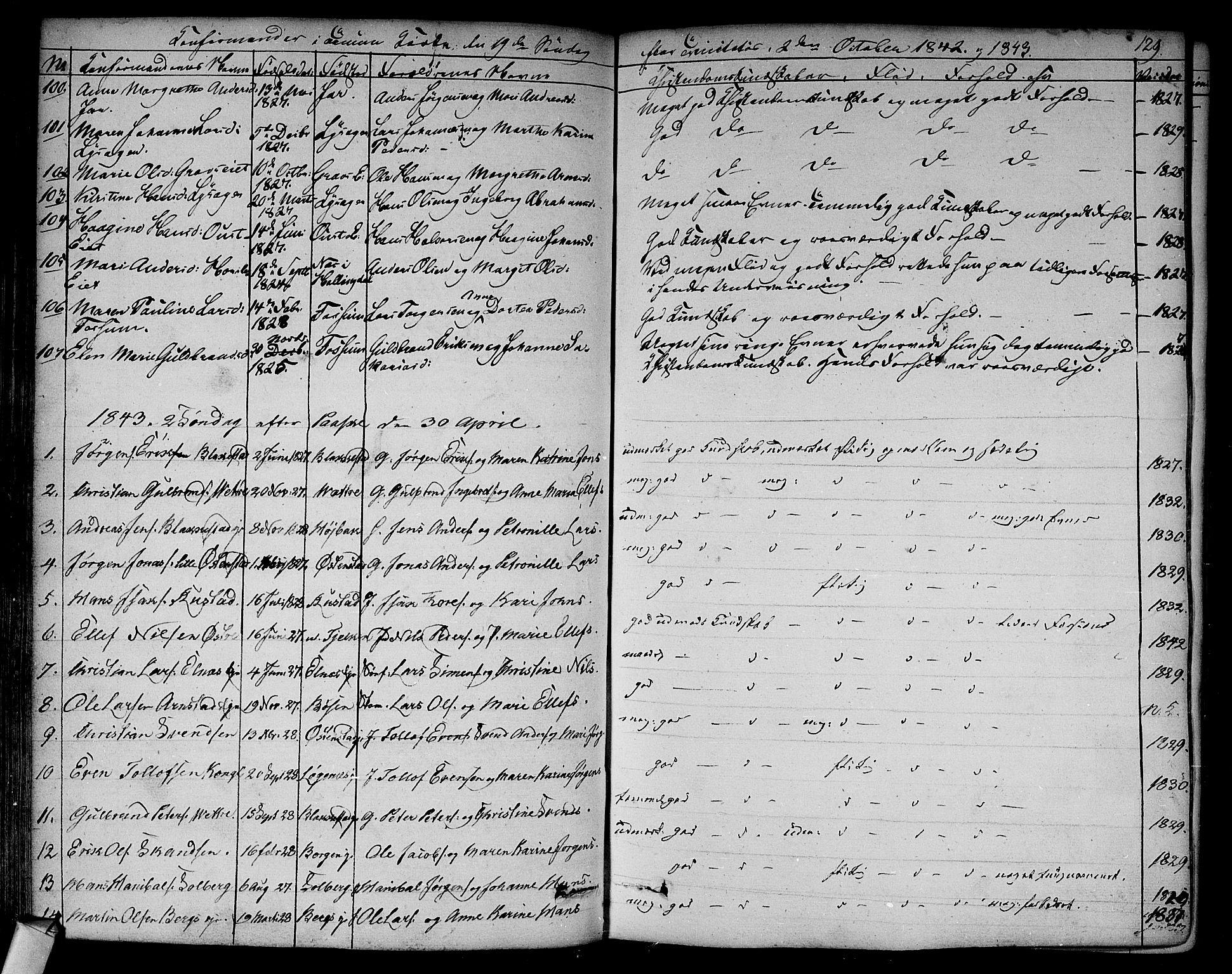 SAO, Asker prestekontor Kirkebøker, F/Fa/L0009: Ministerialbok nr. I 9, 1825-1878, s. 129