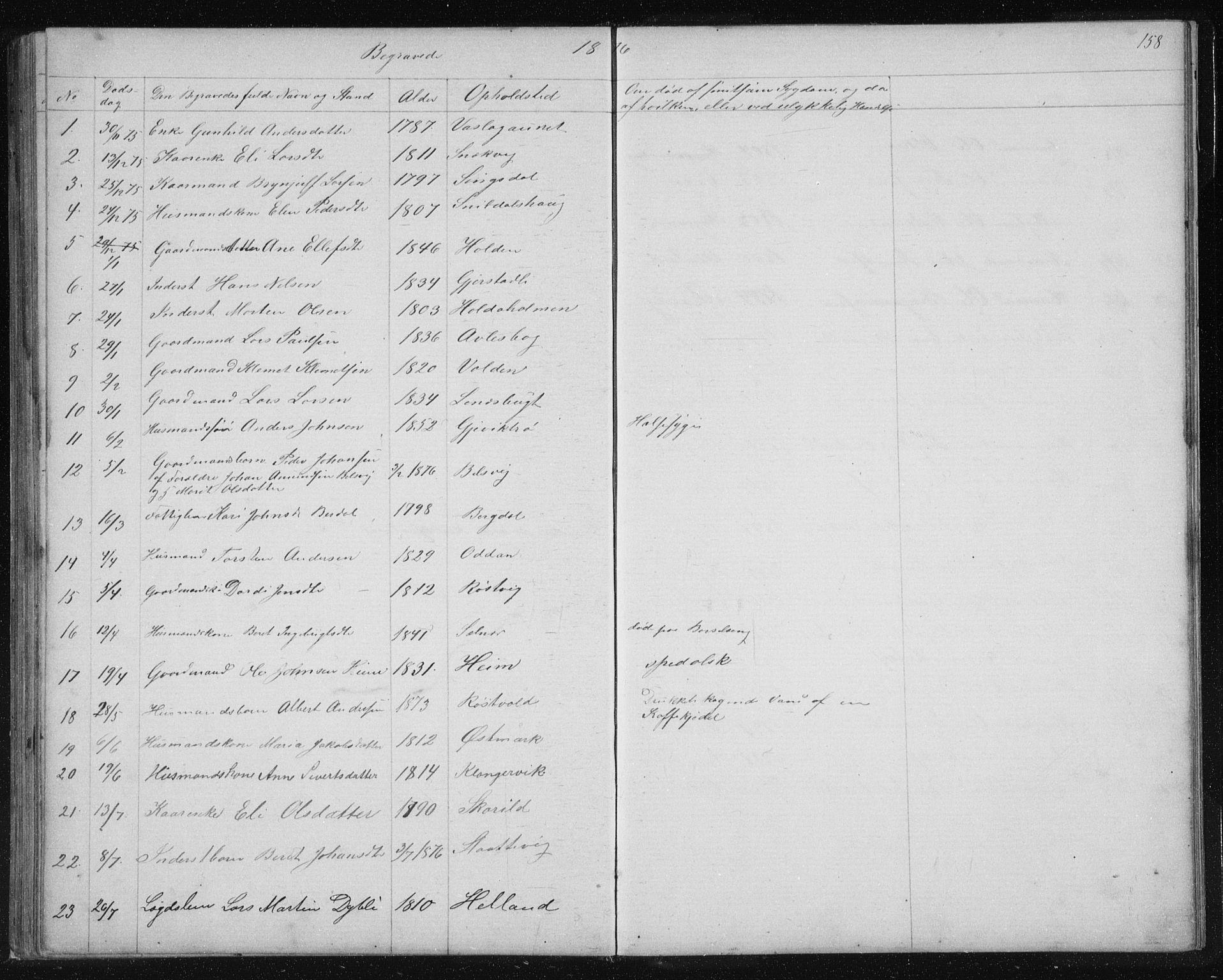 SAT, Ministerialprotokoller, klokkerbøker og fødselsregistre - Sør-Trøndelag, 630/L0503: Klokkerbok nr. 630C01, 1869-1878, s. 158