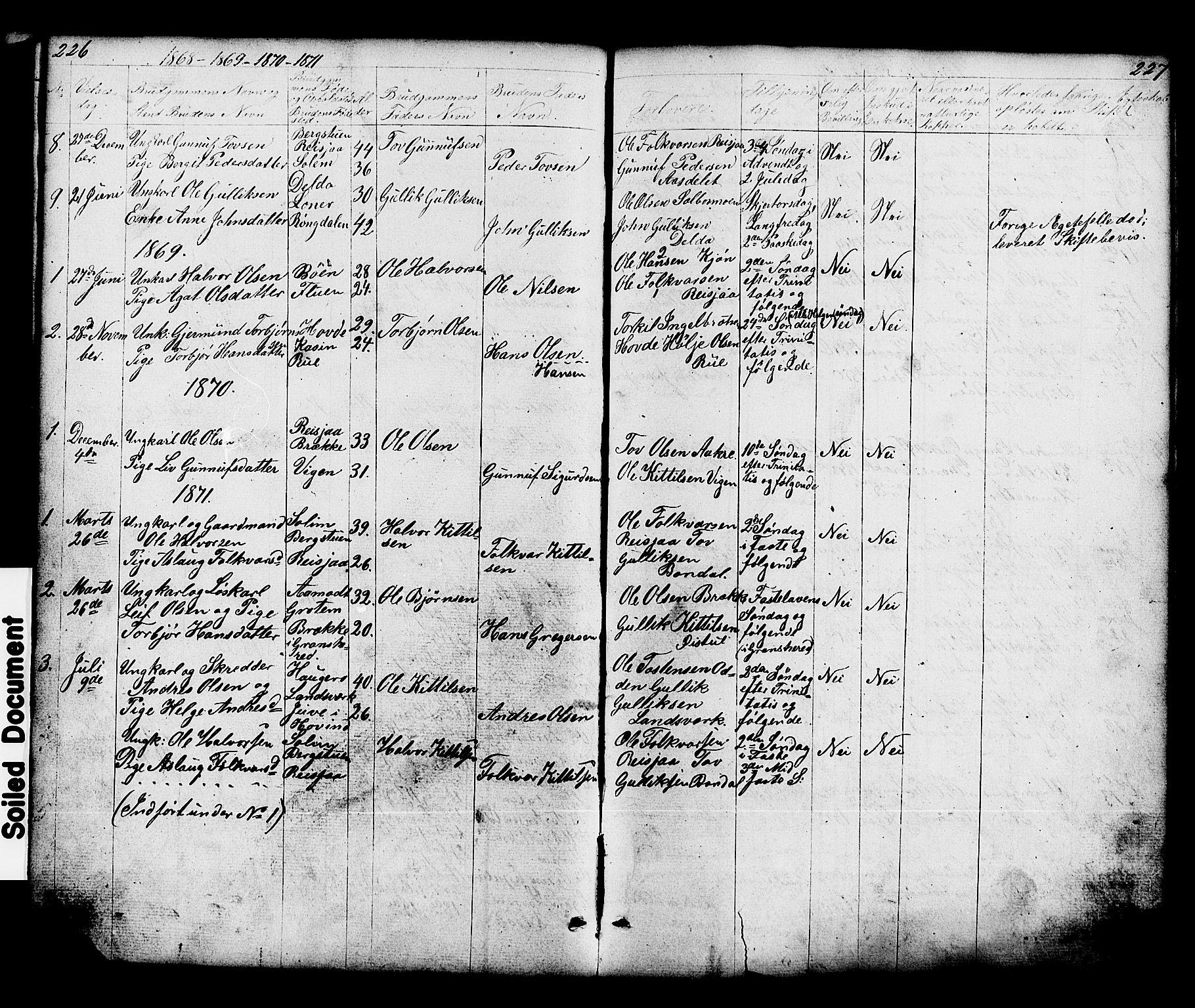 SAKO, Hjartdal kirkebøker, G/Gc/L0002: Klokkerbok nr. III 2, 1854-1890, s. 226-227