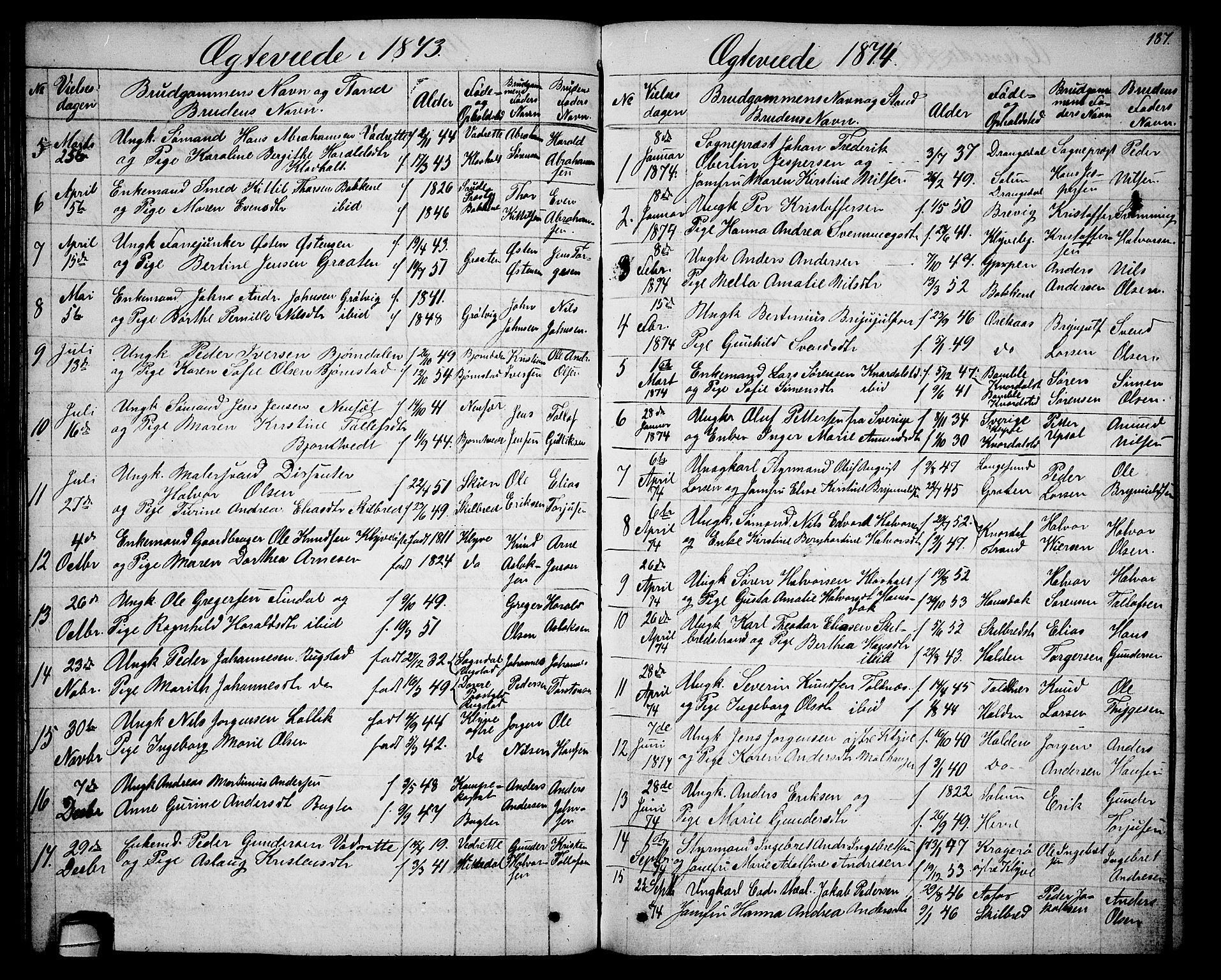 SAKO, Solum kirkebøker, G/Ga/L0004: Klokkerbok nr. I 4, 1859-1876, s. 187