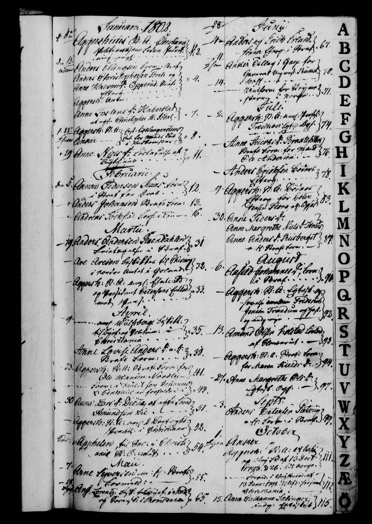 RA, Danske Kanselli 1800-1814, H/Hf/Hfa/Hfab/L0003: Forestillinger, 1802
