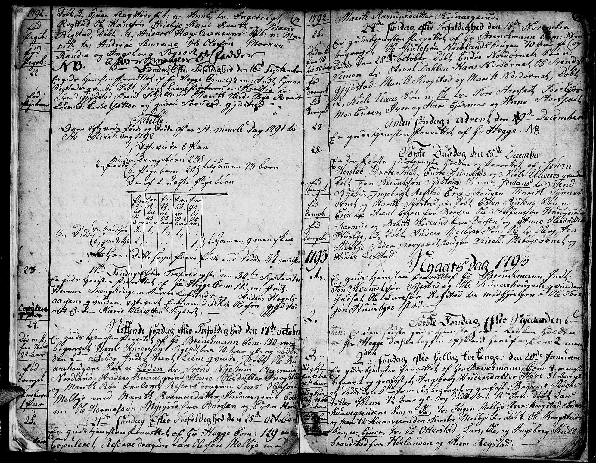 SAT, Ministerialprotokoller, klokkerbøker og fødselsregistre - Sør-Trøndelag, 667/L0794: Ministerialbok nr. 667A02, 1791-1816, s. 16-17