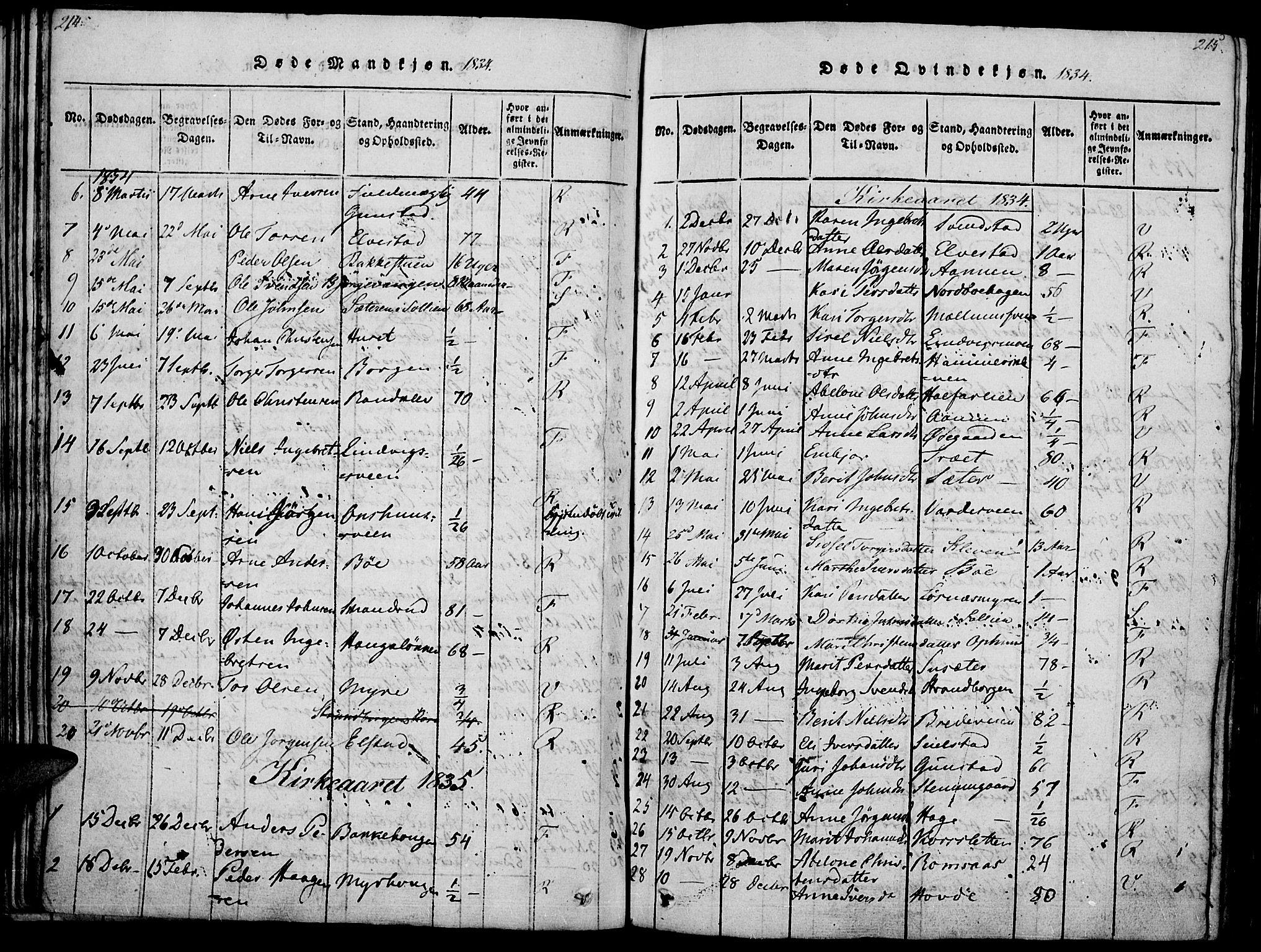 SAH, Ringebu prestekontor, Ministerialbok nr. 4, 1821-1839, s. 214-215
