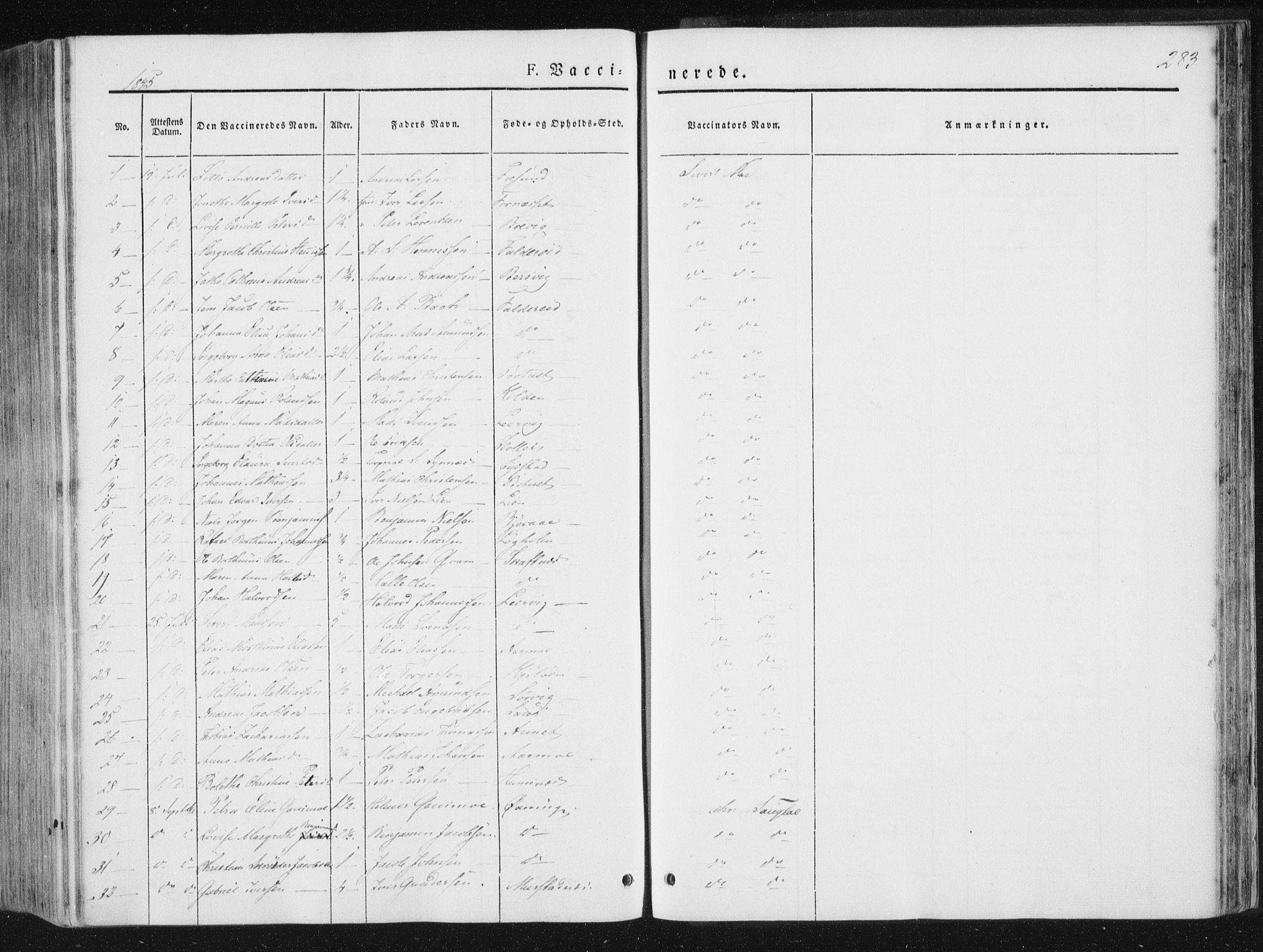 SAT, Ministerialprotokoller, klokkerbøker og fødselsregistre - Nord-Trøndelag, 780/L0640: Ministerialbok nr. 780A05, 1845-1856, s. 283