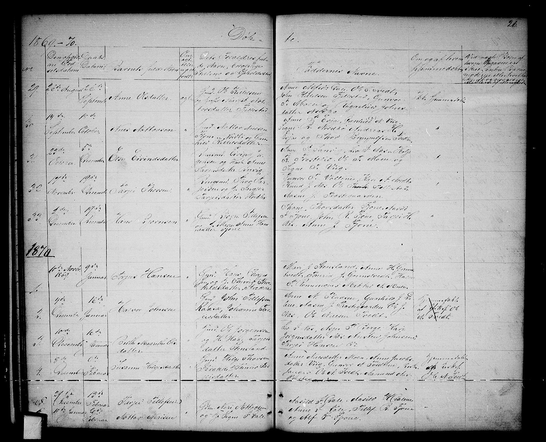SAKO, Nissedal kirkebøker, G/Ga/L0002: Klokkerbok nr. I 2, 1861-1887, s. 26