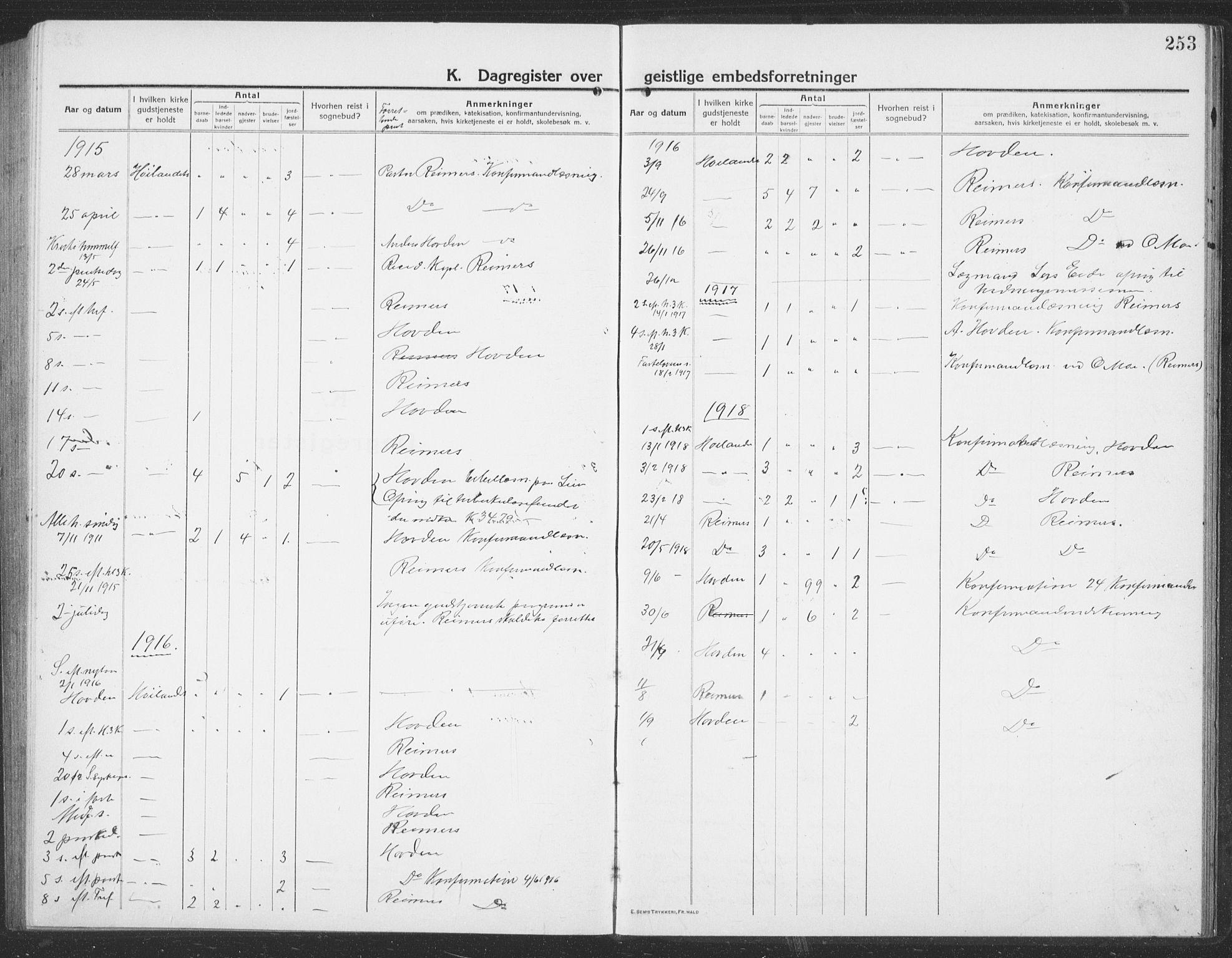 SAT, Ministerialprotokoller, klokkerbøker og fødselsregistre - Sør-Trøndelag, 694/L1134: Klokkerbok nr. 694C06, 1915-1937, s. 253