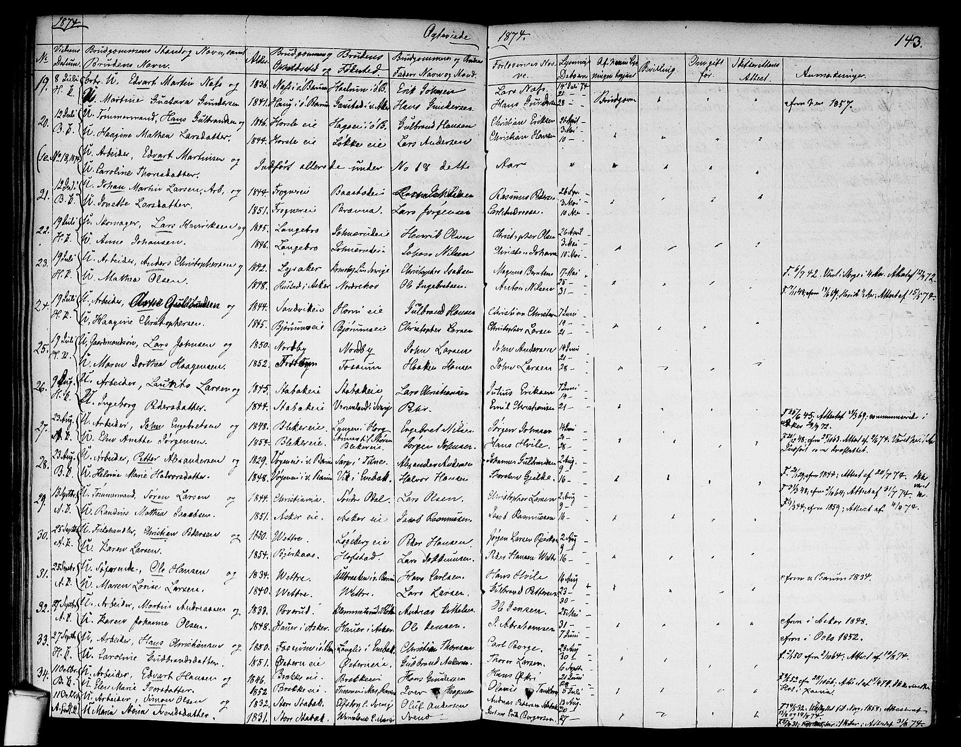 SAO, Asker prestekontor Kirkebøker, F/Fa/L0010: Ministerialbok nr. I 10, 1825-1878, s. 143