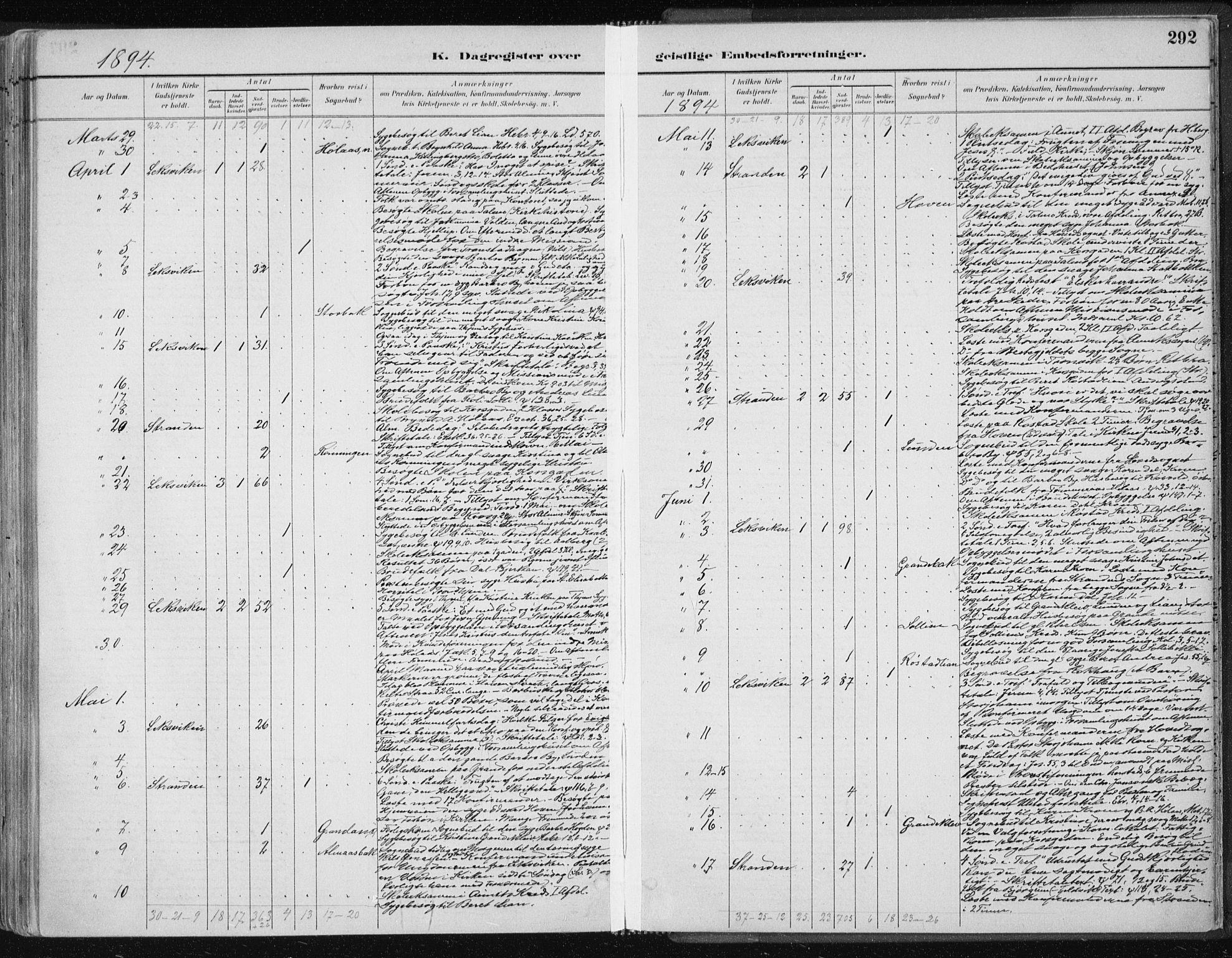 SAT, Ministerialprotokoller, klokkerbøker og fødselsregistre - Nord-Trøndelag, 701/L0010: Ministerialbok nr. 701A10, 1883-1899, s. 292
