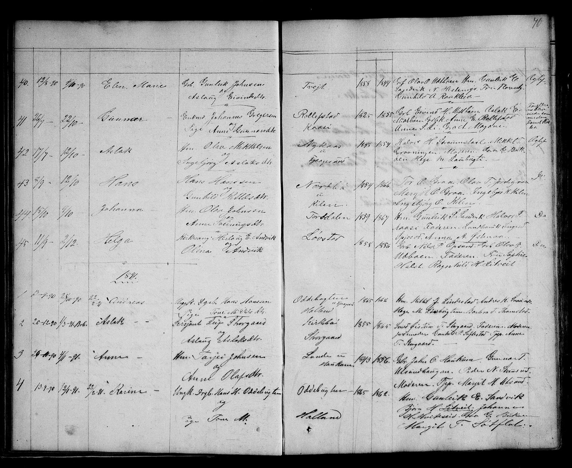 SAKO, Kviteseid kirkebøker, G/Ga/L0001: Klokkerbok nr. I 1, 1850-1893, s. 76