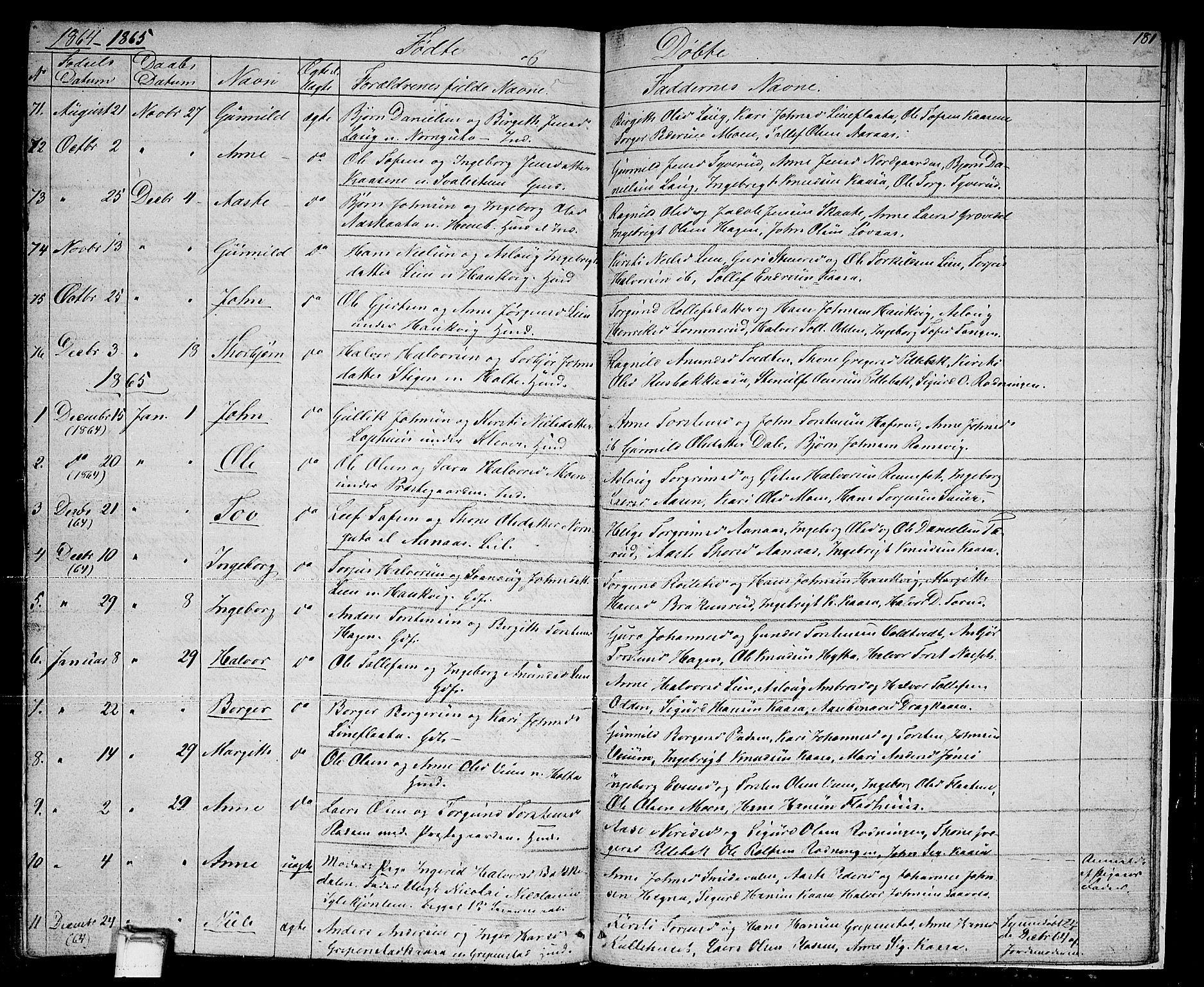 SAKO, Sauherad kirkebøker, G/Ga/L0002: Klokkerbok nr. I 2, 1842-1866, s. 181