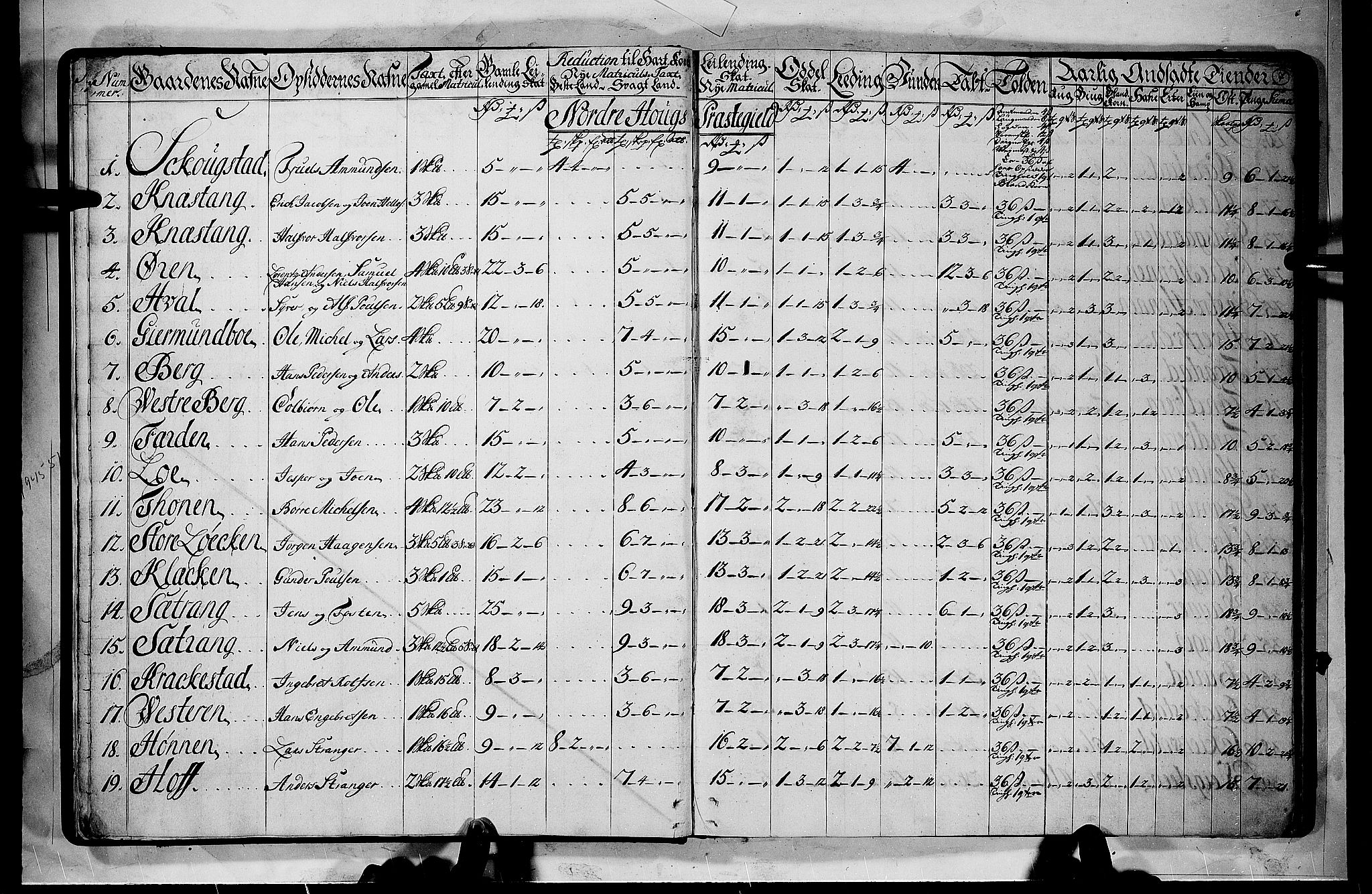 RA, Rentekammeret inntil 1814, Realistisk ordnet avdeling, N/Nb/Nbf/L0110: Ringerike og Hallingdal matrikkelprotokoll, 1723, s. 6b-7a