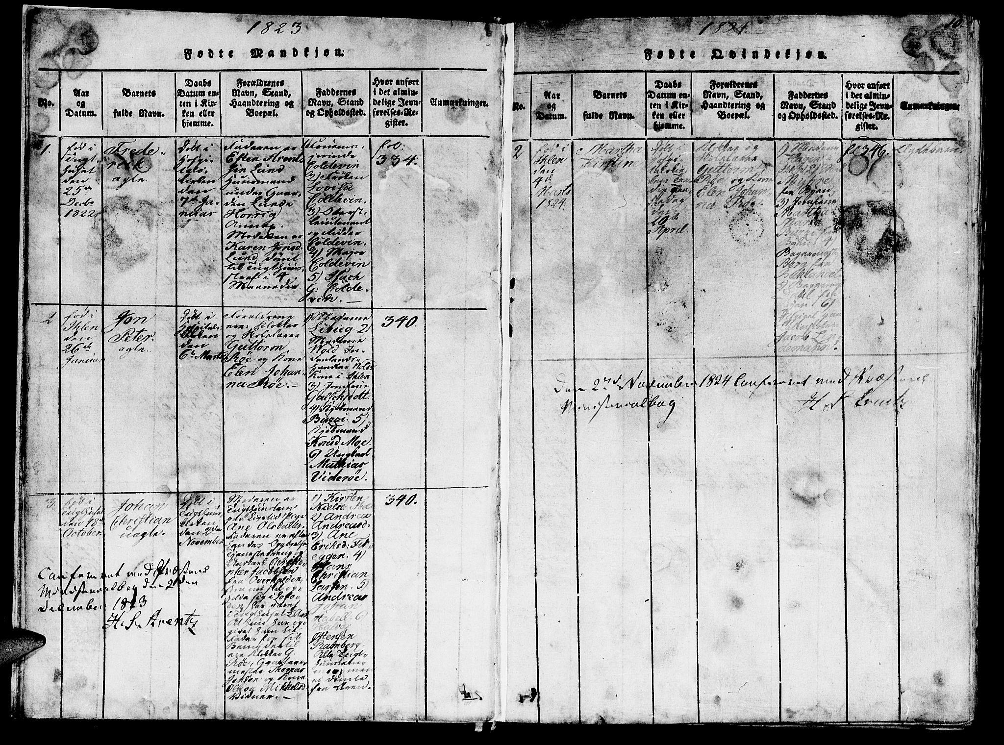 SAT, Ministerialprotokoller, klokkerbøker og fødselsregistre - Sør-Trøndelag, 623/L0478: Klokkerbok nr. 623C01, 1815-1873, s. 10