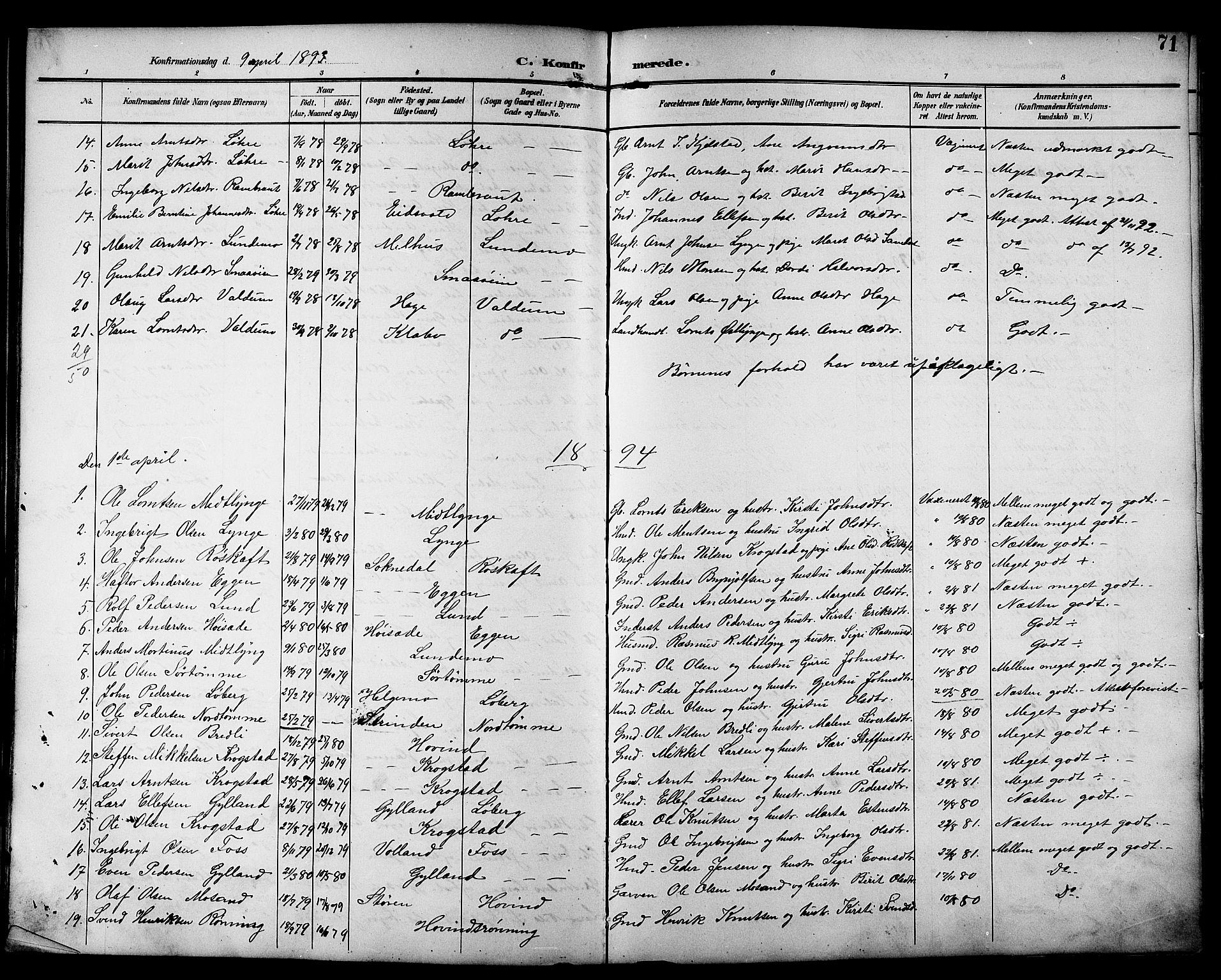 SAT, Ministerialprotokoller, klokkerbøker og fødselsregistre - Sør-Trøndelag, 692/L1111: Klokkerbok nr. 692C06, 1890-1904, s. 71