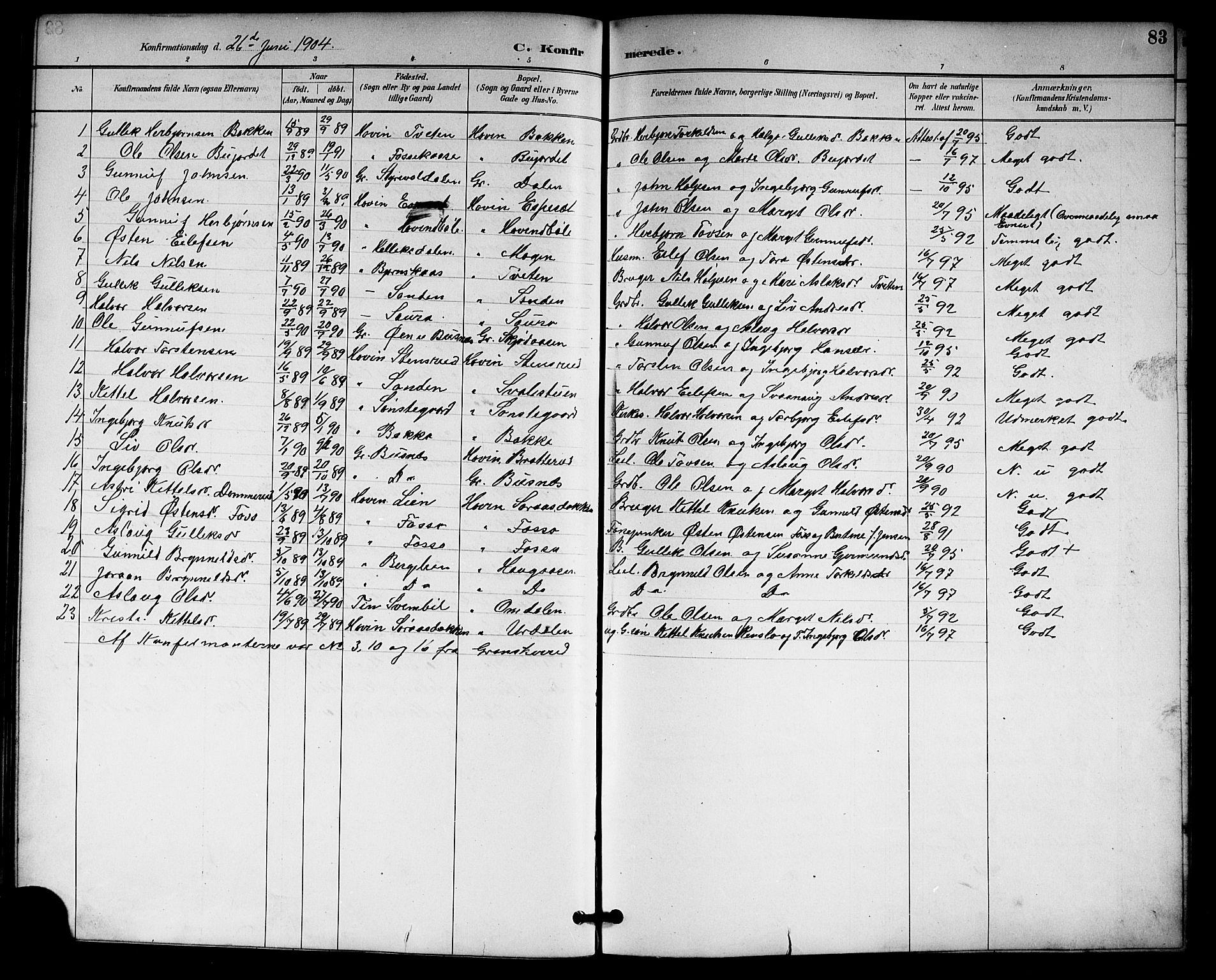 SAKO, Gransherad kirkebøker, G/Gb/L0003: Klokkerbok nr. II 3, 1887-1921, s. 83