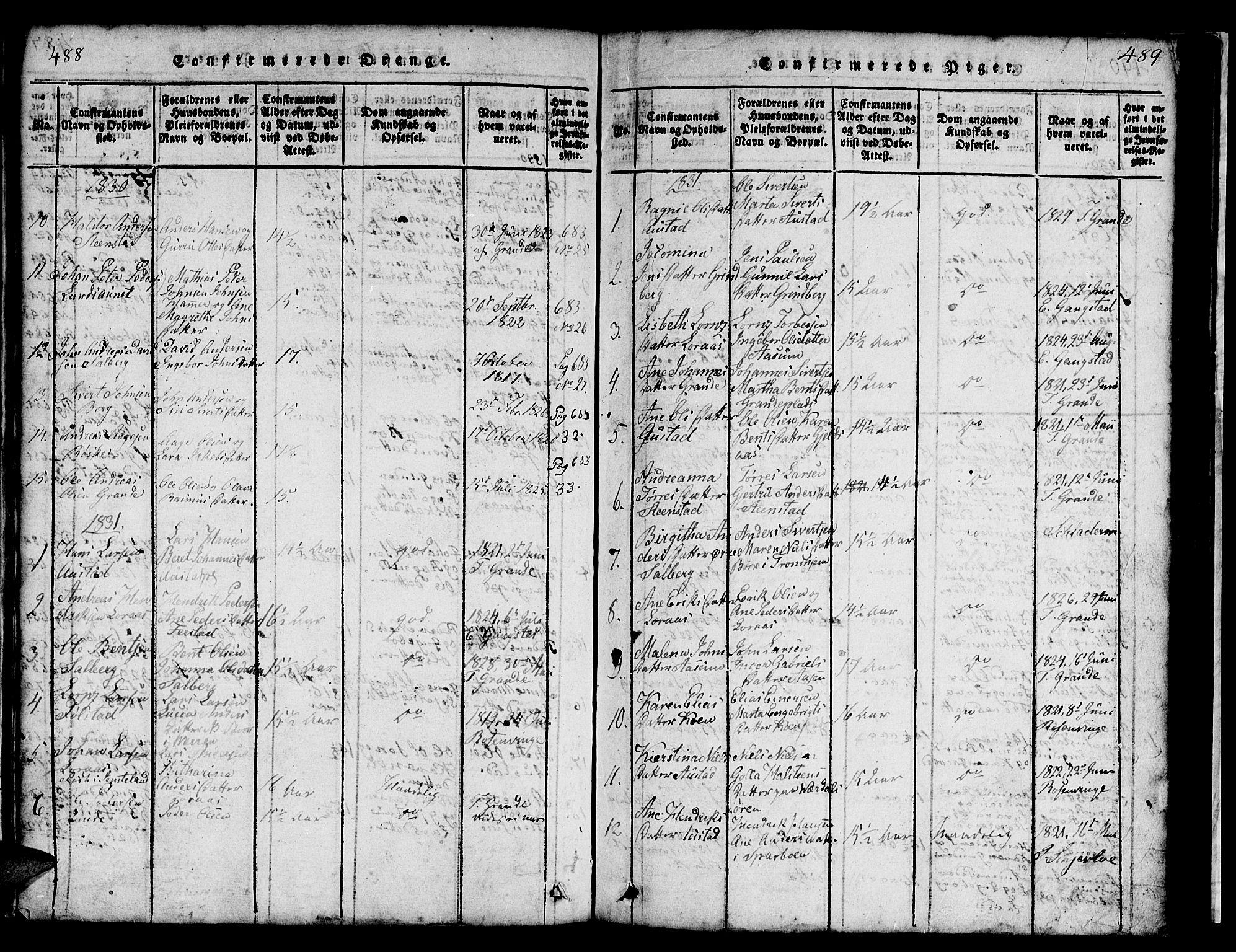 SAT, Ministerialprotokoller, klokkerbøker og fødselsregistre - Nord-Trøndelag, 731/L0310: Klokkerbok nr. 731C01, 1816-1874, s. 488-489