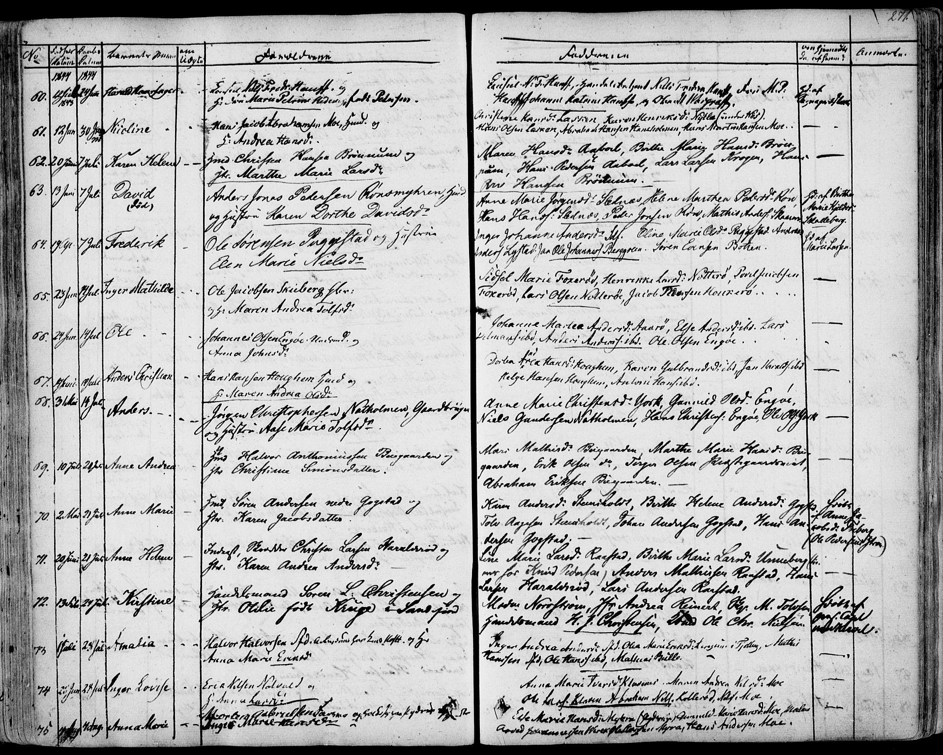 SAKO, Sandar kirkebøker, F/Fa/L0005: Ministerialbok nr. 5, 1832-1847, s. 270-271