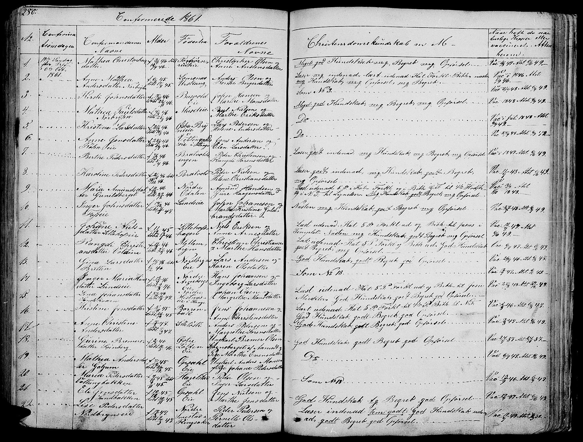 SAH, Romedal prestekontor, L/L0009: Klokkerbok nr. 9, 1846-1866, s. 280