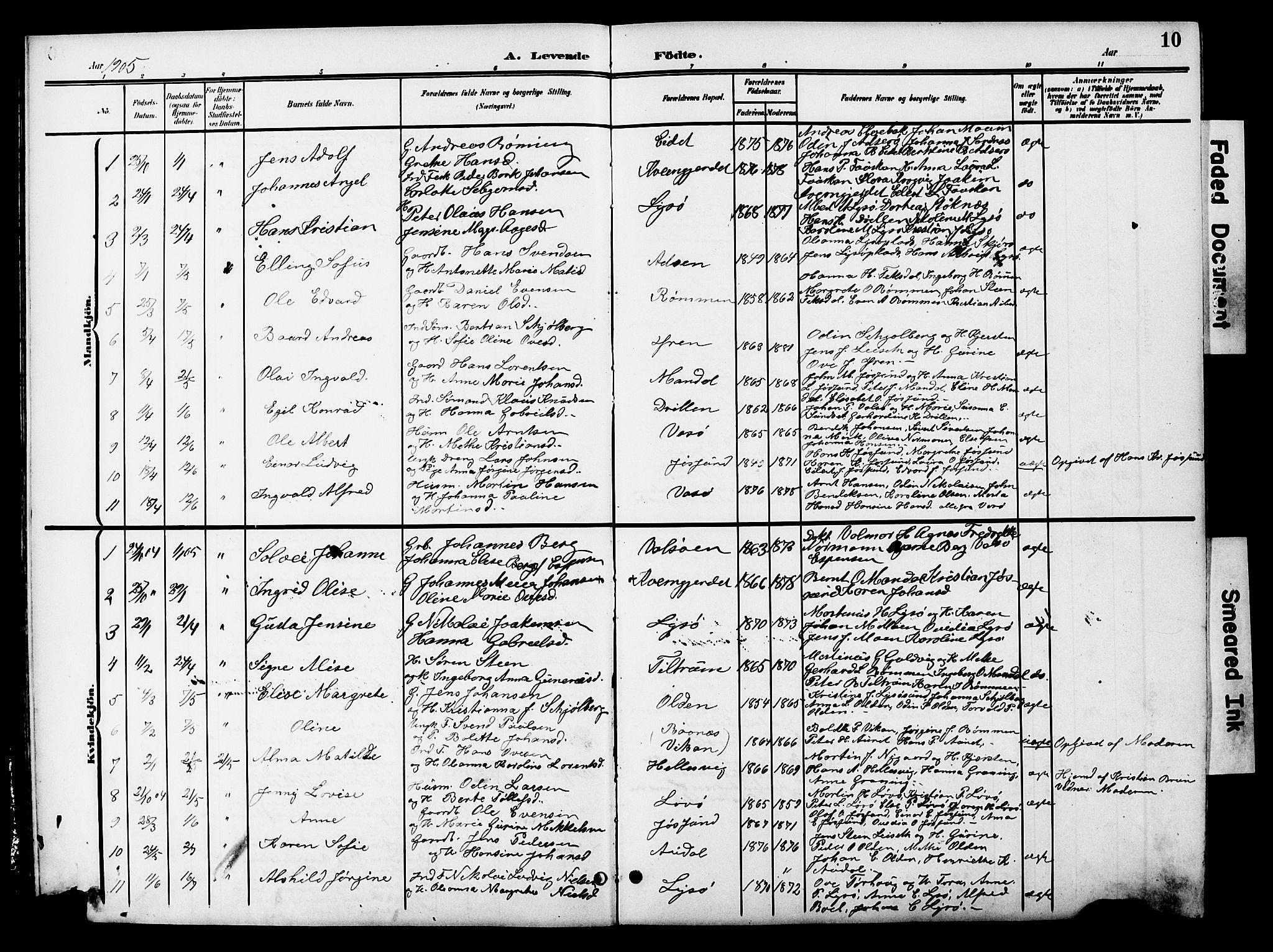 SAT, Ministerialprotokoller, klokkerbøker og fødselsregistre - Sør-Trøndelag, 654/L0666: Klokkerbok nr. 654C02, 1901-1925, s. 10