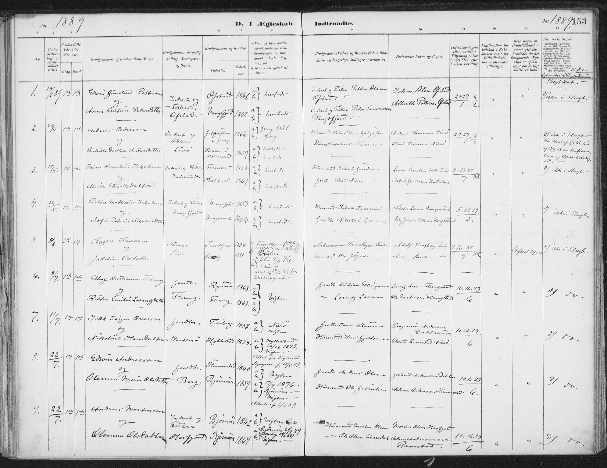 SAT, Ministerialprotokoller, klokkerbøker og fødselsregistre - Nord-Trøndelag, 786/L0687: Ministerialbok nr. 786A03, 1888-1898, s. 153