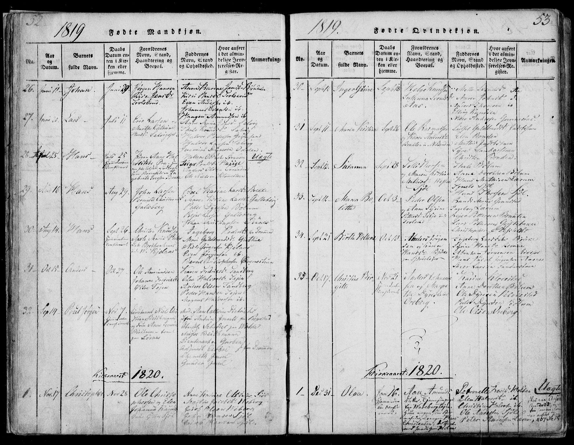 SAKO, Sande Kirkebøker, F/Fa/L0003: Ministerialbok nr. 3, 1814-1847, s. 52-53
