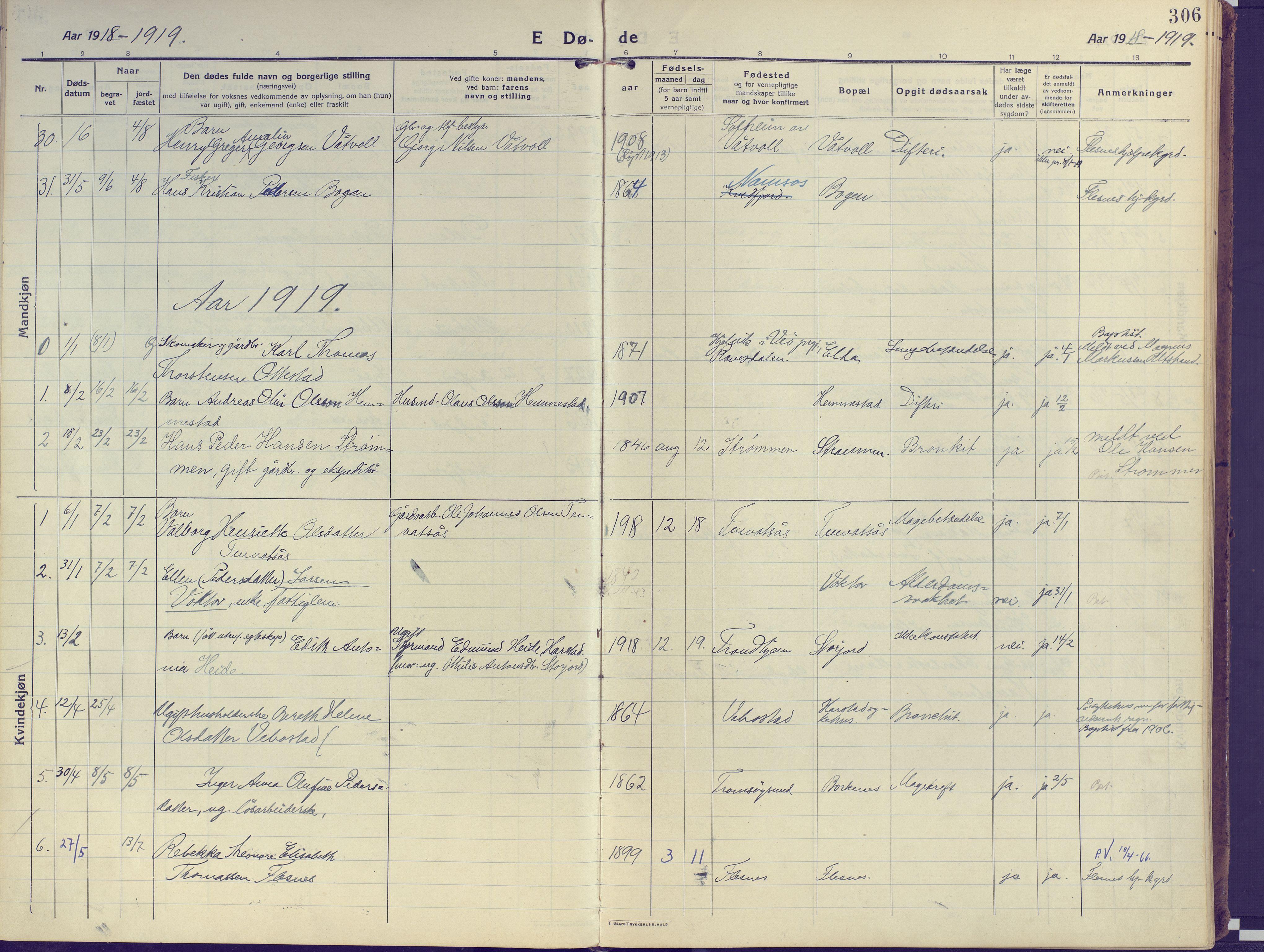 SATØ, Kvæfjord sokneprestkontor, G/Ga/Gaa/L0007kirke: Ministerialbok nr. 7, 1915-1931, s. 306
