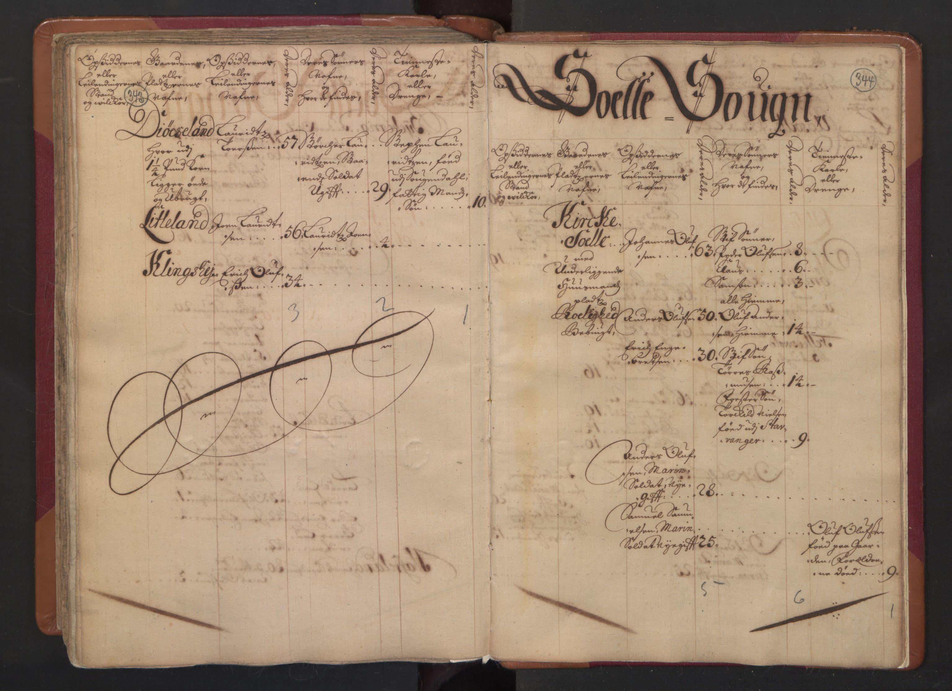 RA, Manntallet 1701, nr. 4: Jæren og Dalane fogderi, 1701, s. 343-344