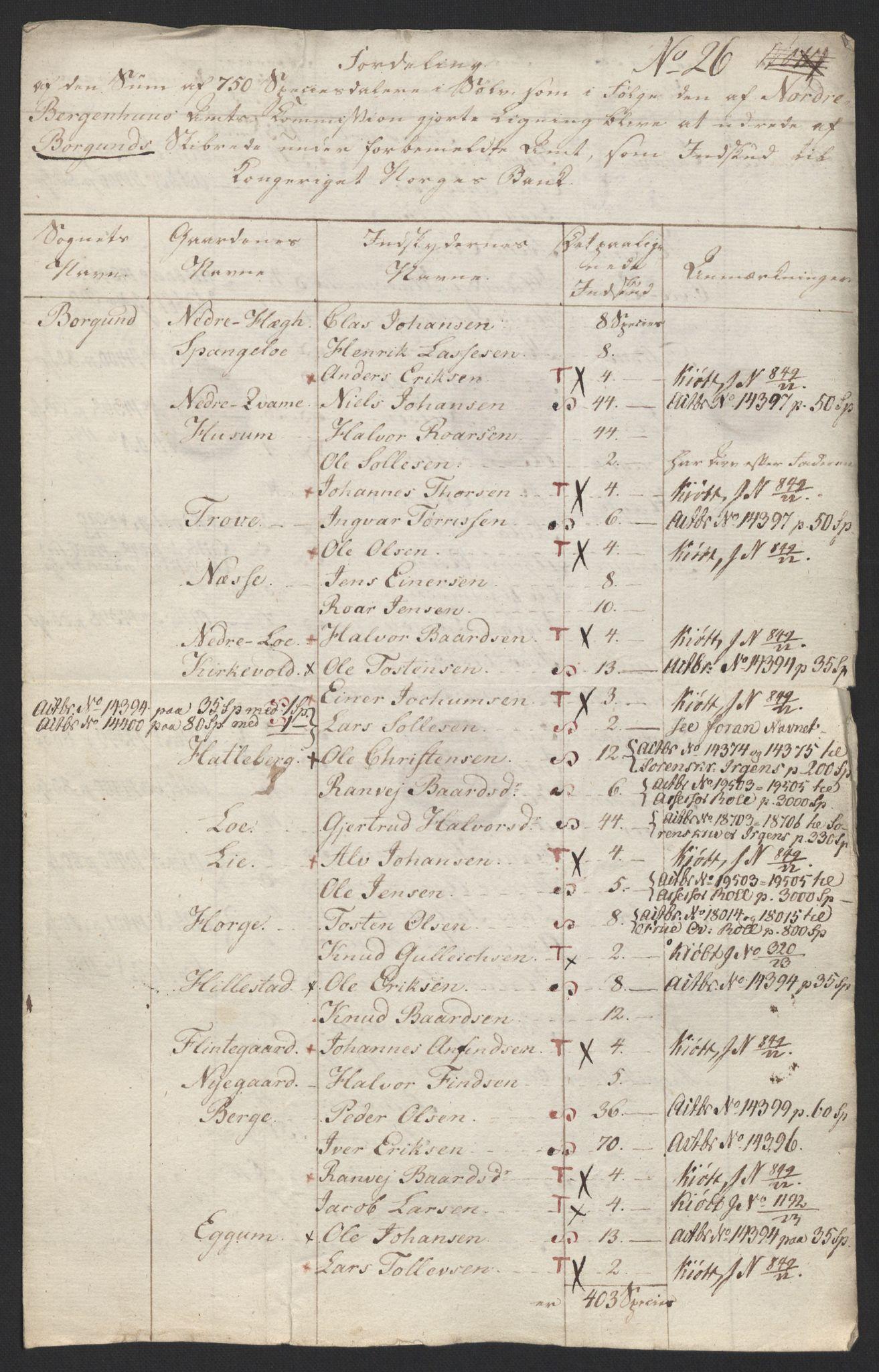 NOBA, Norges Bank/Sølvskatten 1816*, 1816-1822, s. 91