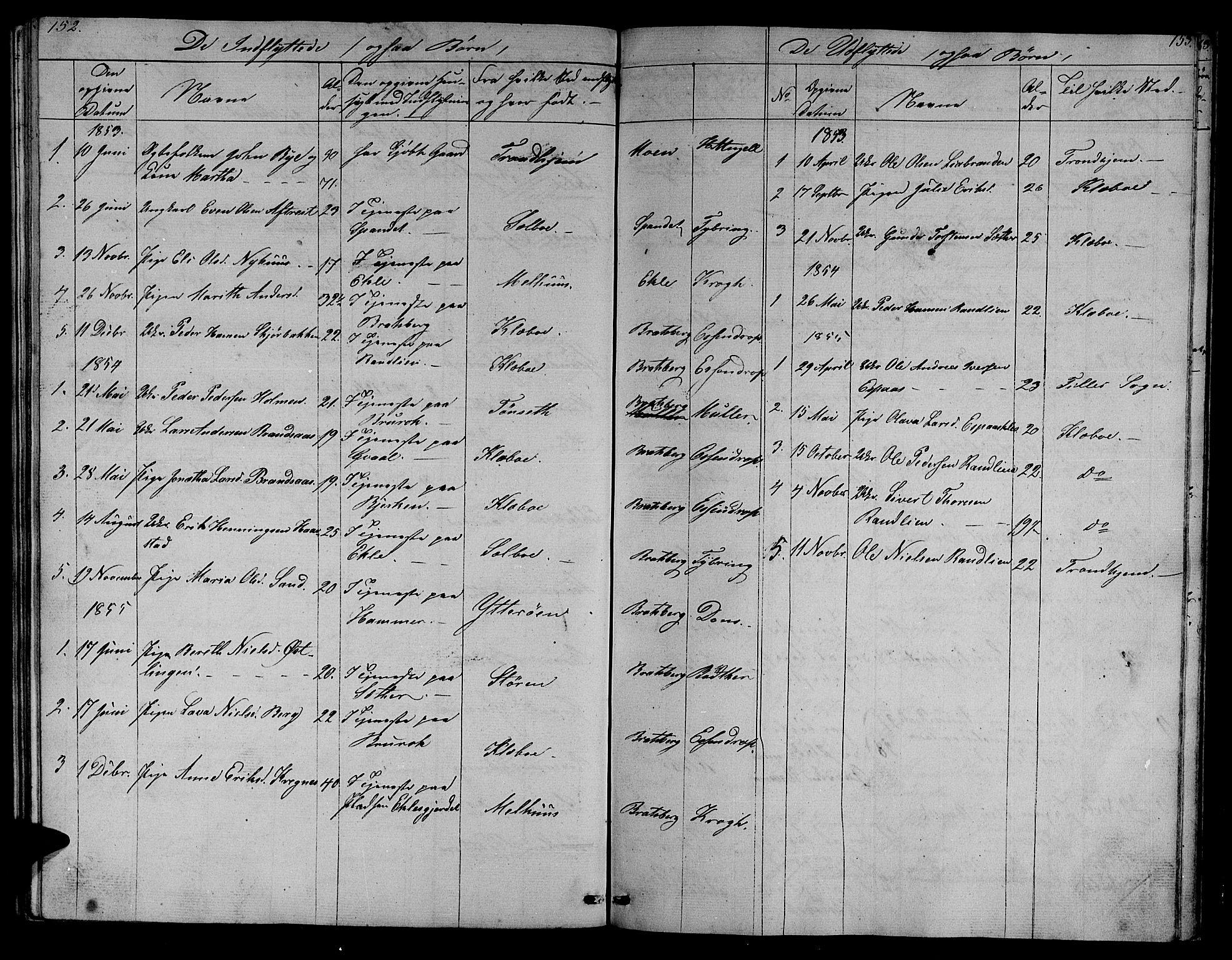 SAT, Ministerialprotokoller, klokkerbøker og fødselsregistre - Sør-Trøndelag, 608/L0339: Klokkerbok nr. 608C05, 1844-1863, s. 152-153