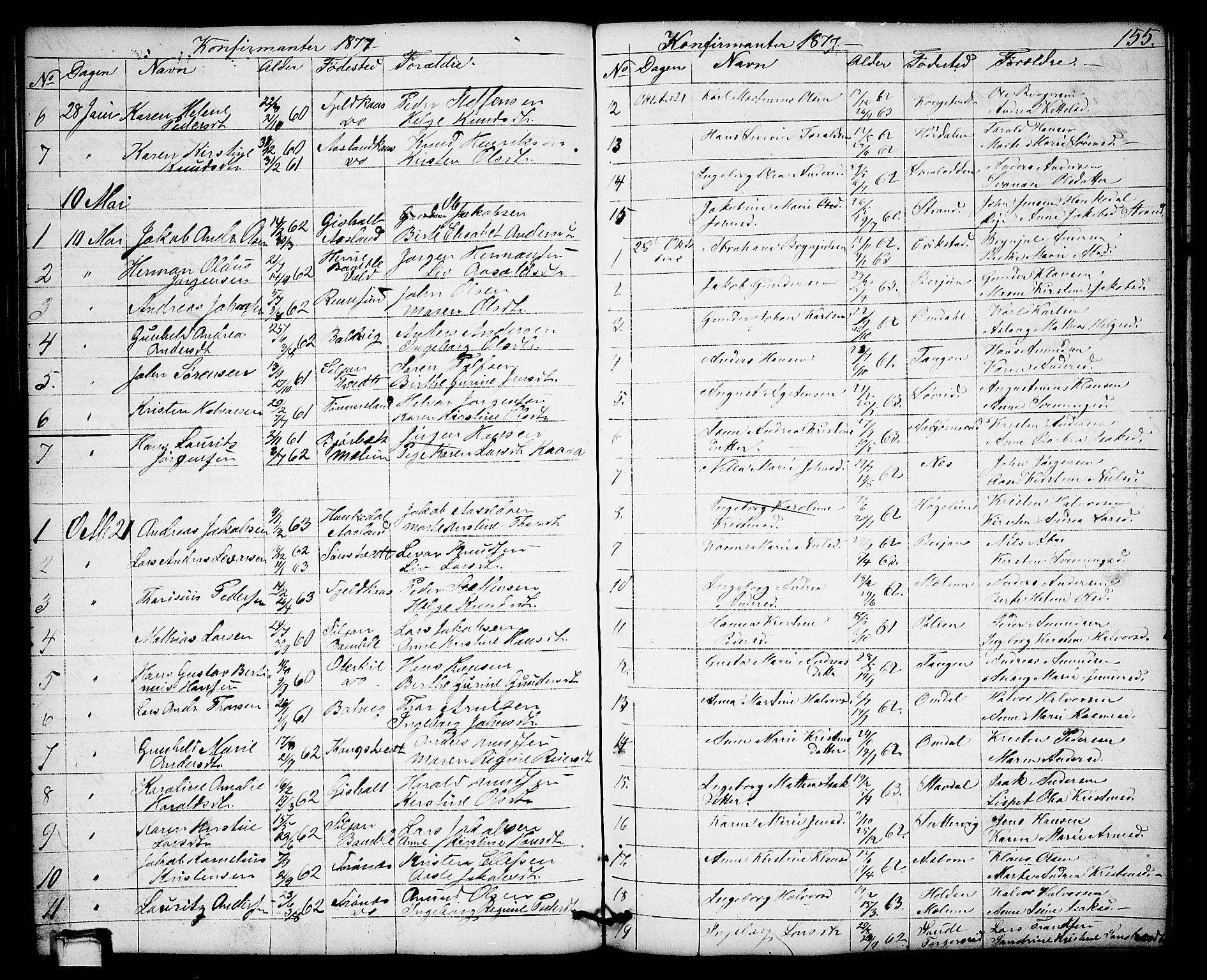 SAKO, Solum kirkebøker, G/Gb/L0002: Klokkerbok nr. II 2, 1859-1879, s. 155