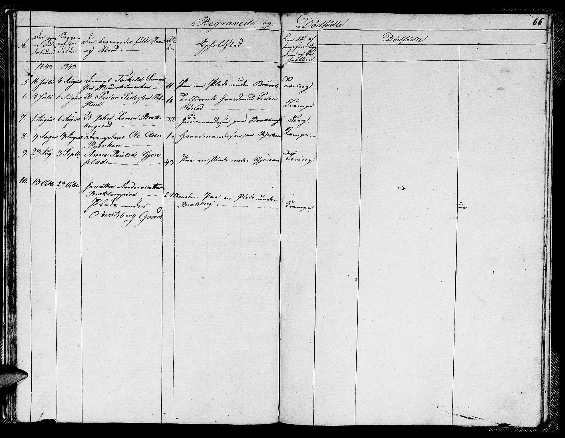 SAT, Ministerialprotokoller, klokkerbøker og fødselsregistre - Sør-Trøndelag, 608/L0338: Klokkerbok nr. 608C04, 1831-1843, s. 66