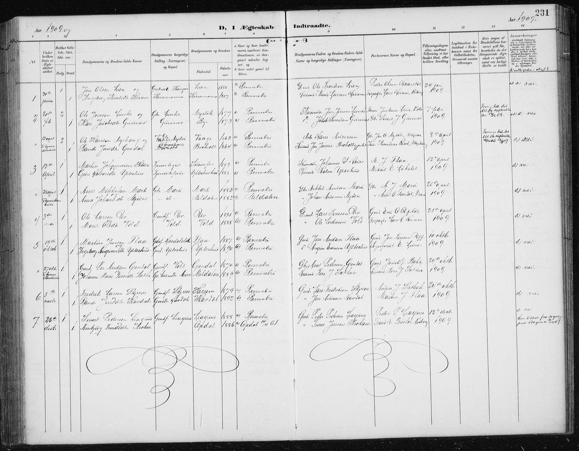 SAT, Ministerialprotokoller, klokkerbøker og fødselsregistre - Sør-Trøndelag, 674/L0876: Klokkerbok nr. 674C03, 1892-1912, s. 231
