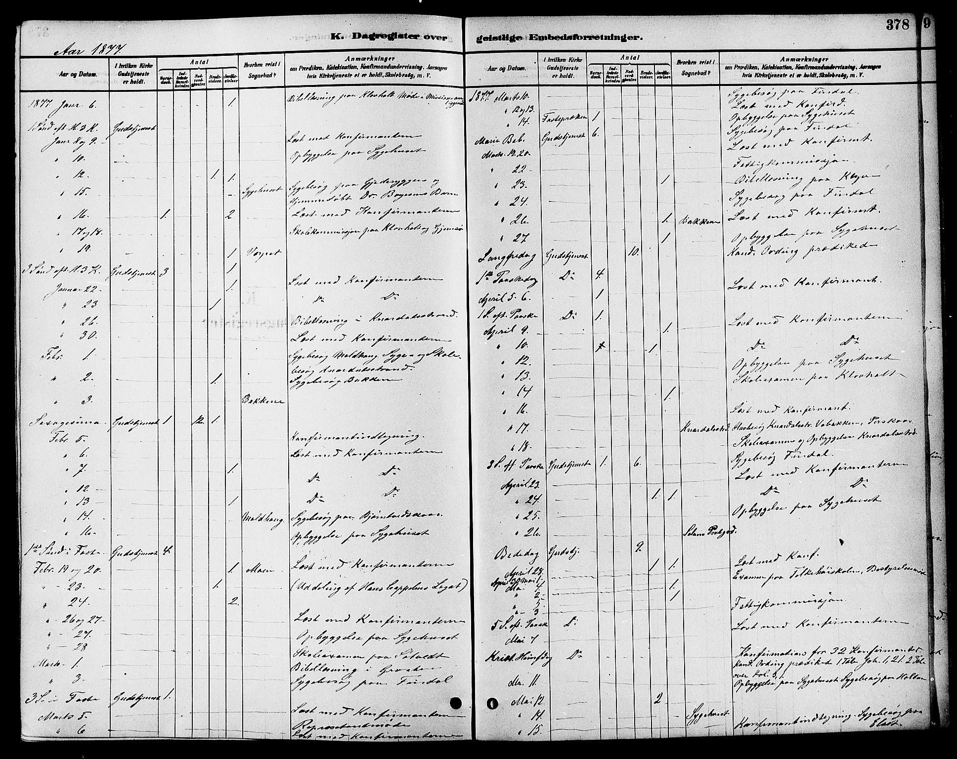 SAKO, Solum kirkebøker, F/Fa/L0009: Ministerialbok nr. I 9, 1877-1887, s. 378